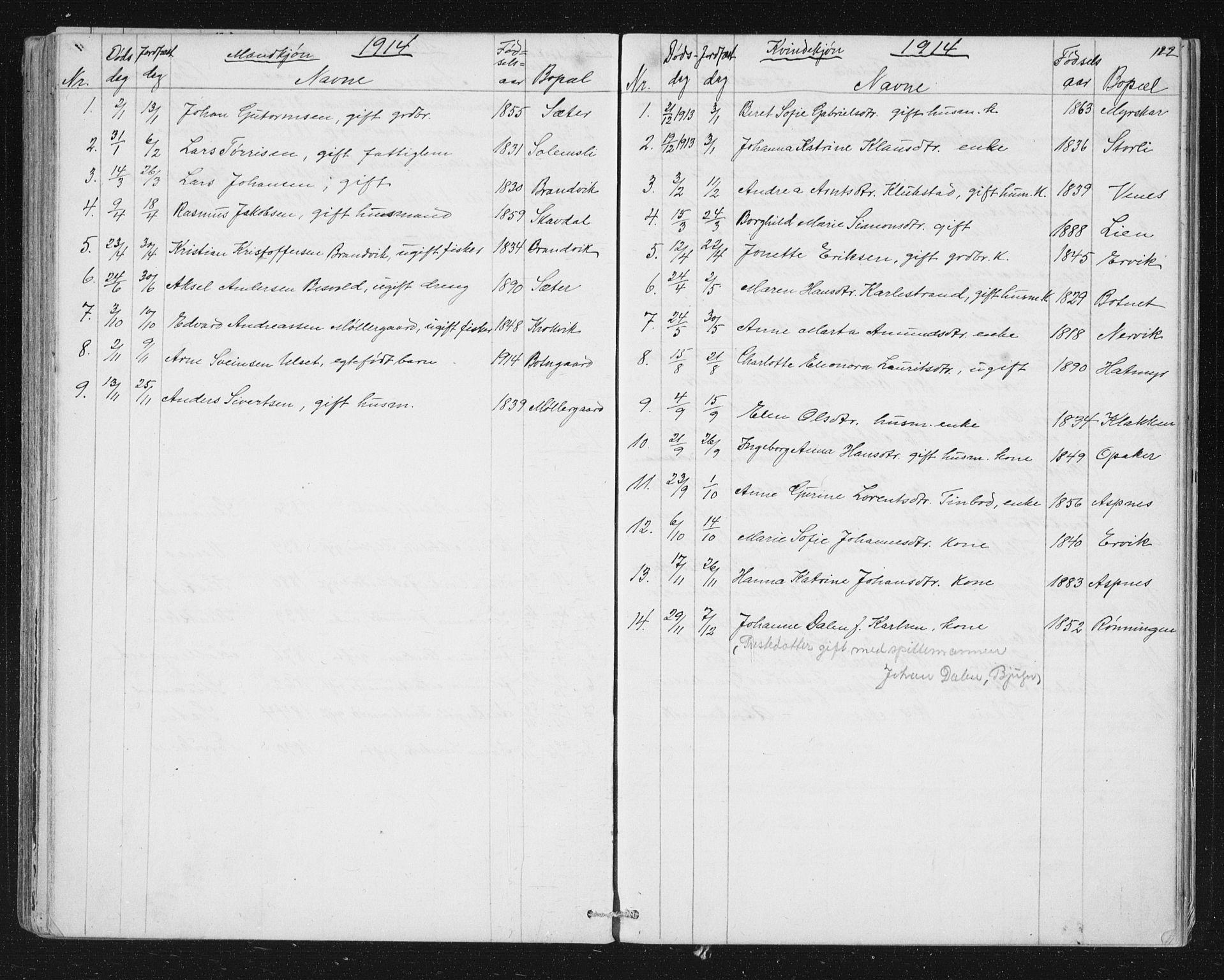 SAT, Ministerialprotokoller, klokkerbøker og fødselsregistre - Sør-Trøndelag, 651/L0647: Klokkerbok nr. 651C01, 1866-1914, s. 122