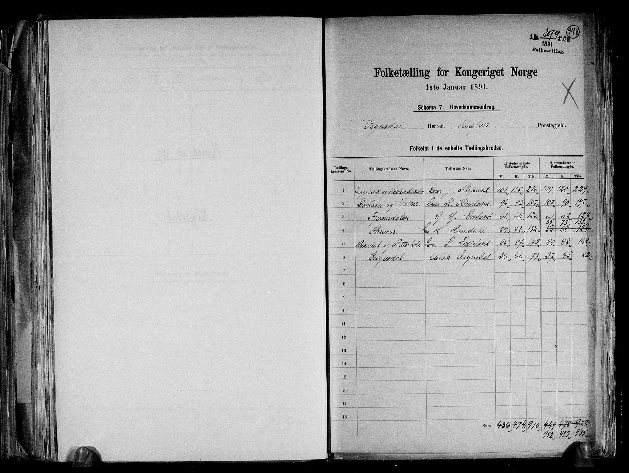 RA, Folketelling 1891 for 0934 Vegusdal herred, 1891, s. 2