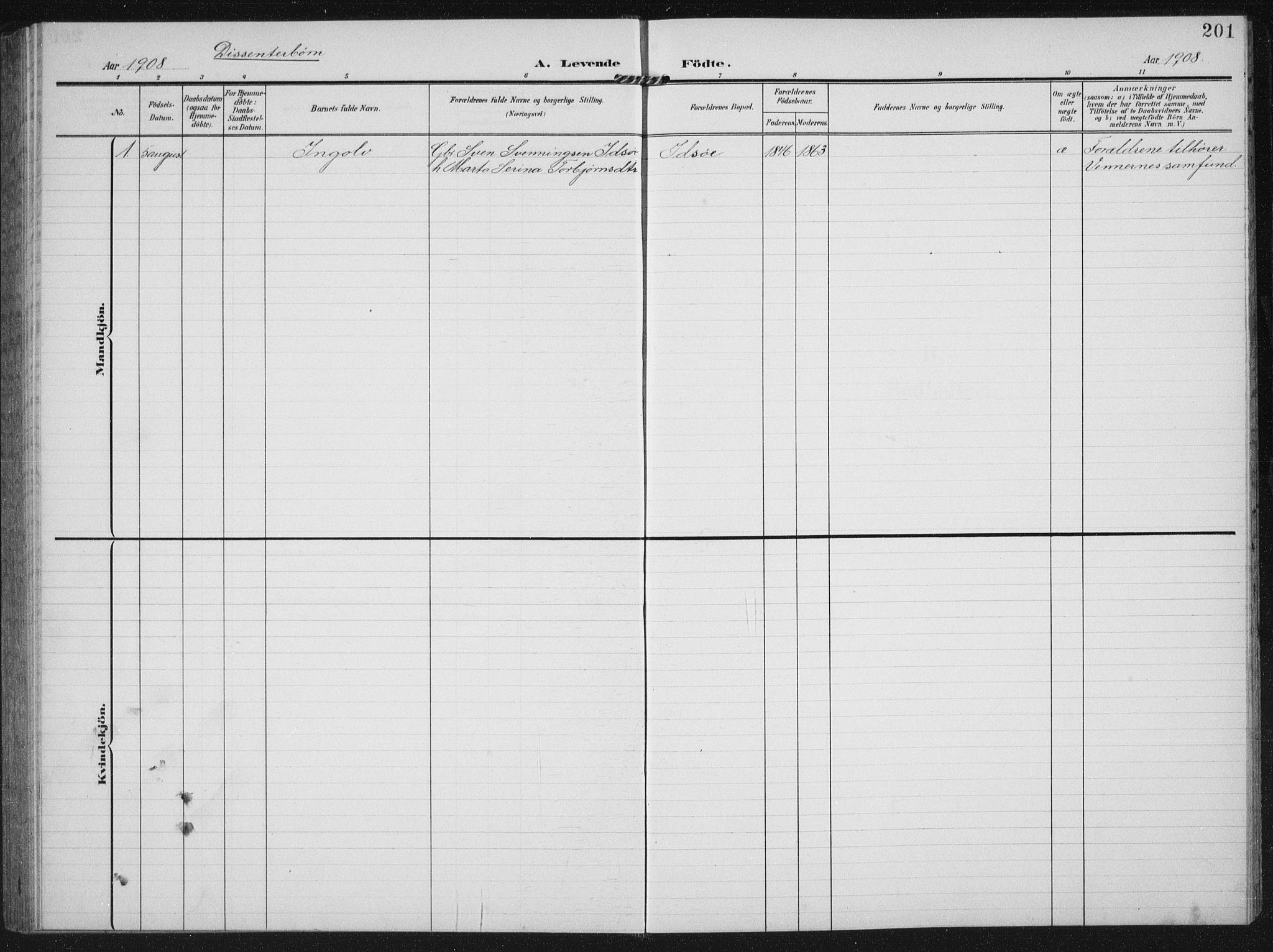 SAST, Strand sokneprestkontor, H/Ha/Hab/L0005: Klokkerbok nr. B 5, 1904-1934, s. 201