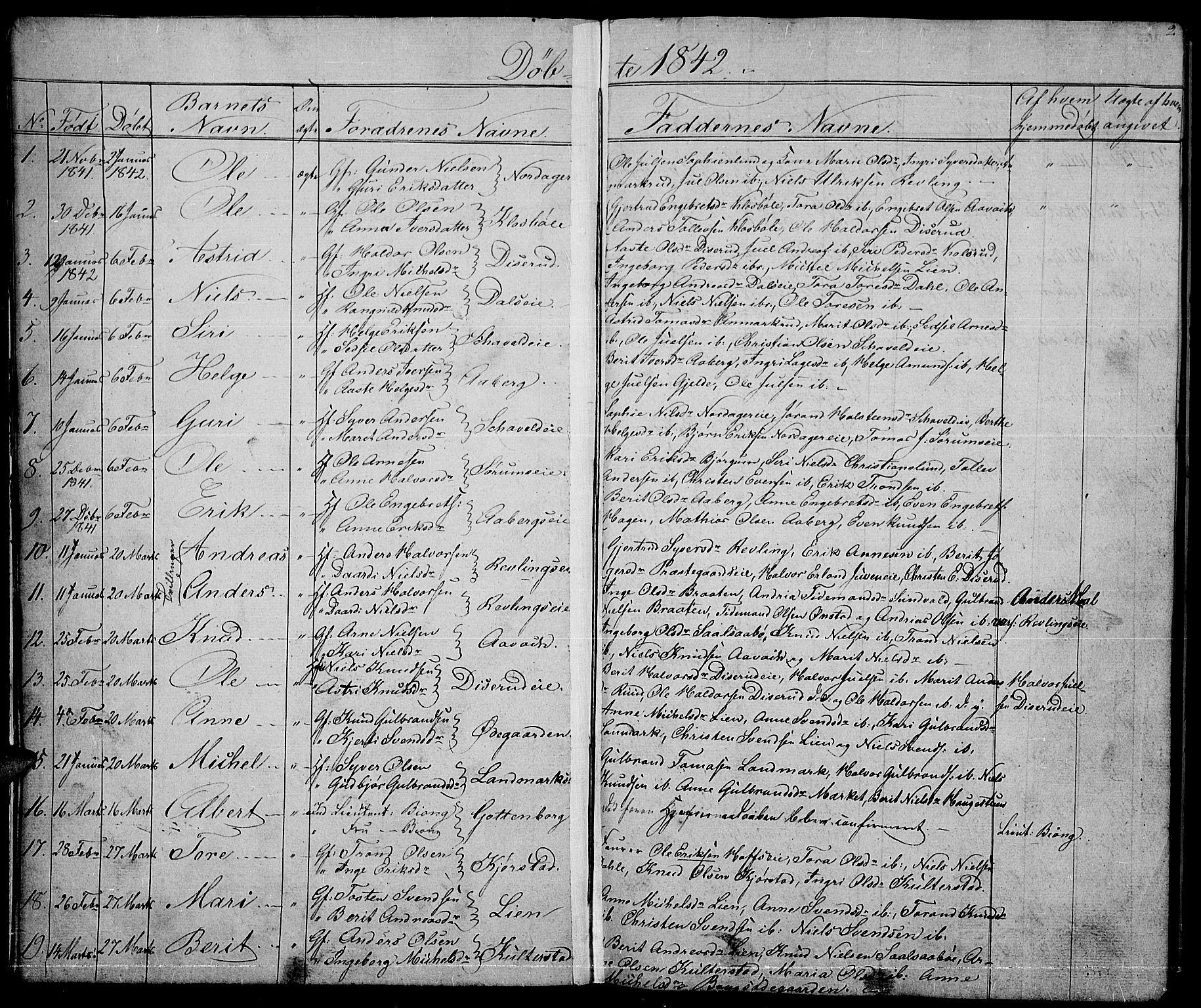 SAH, Nord-Aurdal prestekontor, Klokkerbok nr. 2, 1842-1877, s. 2