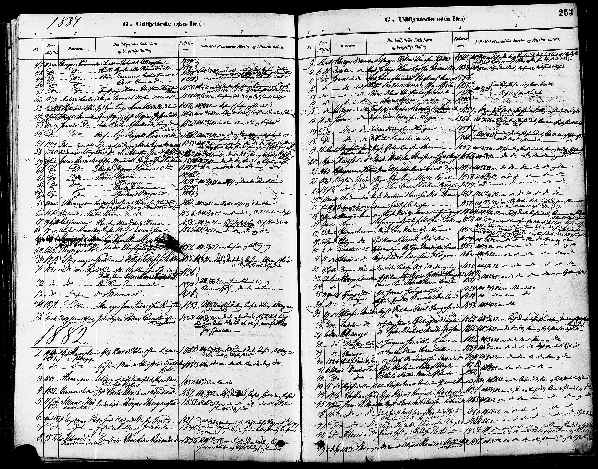 SAST, Høyland sokneprestkontor, 30BA/L0011: Ministerialbok nr. A 10, 1878-1888, s. 253