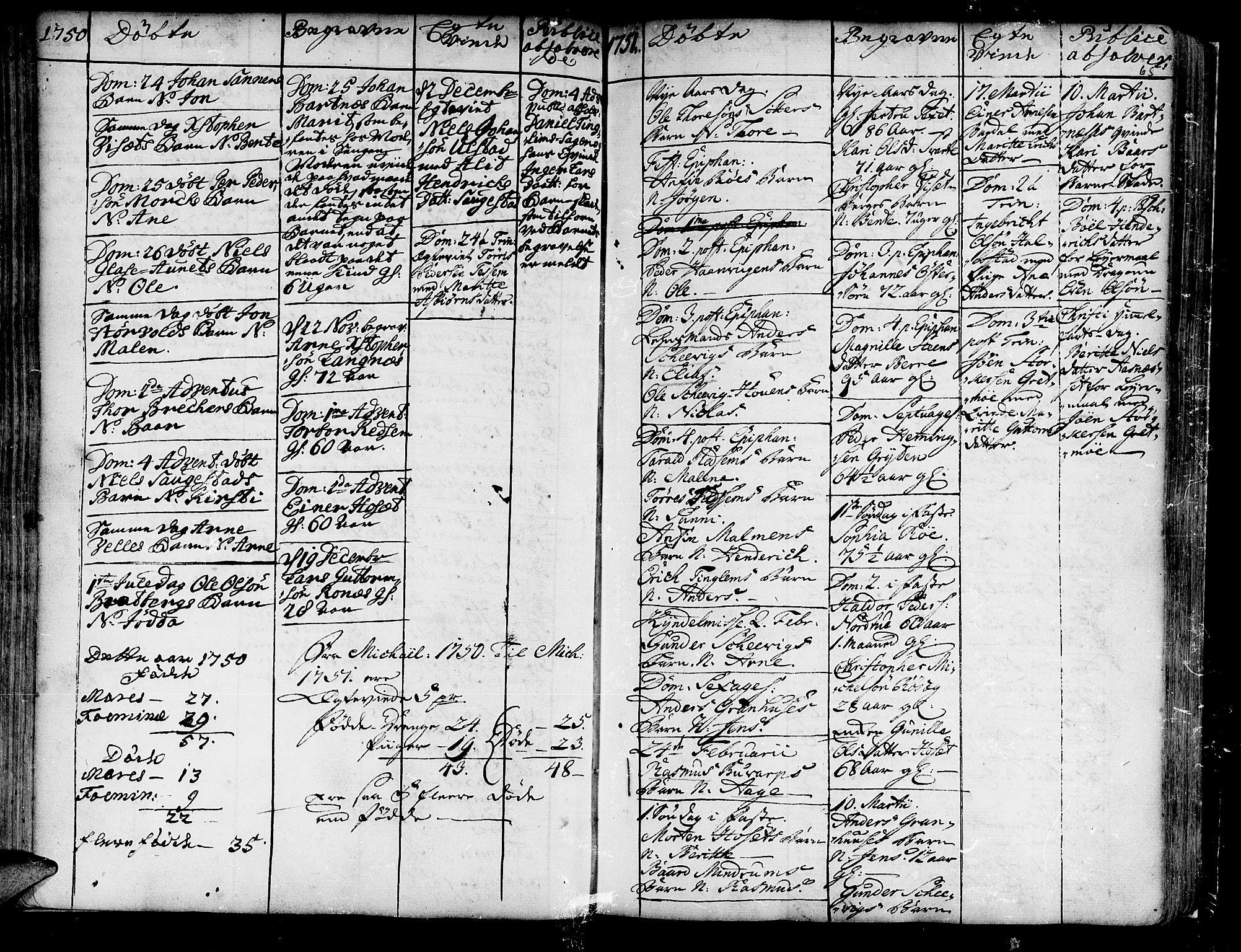 SAT, Ministerialprotokoller, klokkerbøker og fødselsregistre - Nord-Trøndelag, 741/L0385: Ministerialbok nr. 741A01, 1722-1815, s. 65