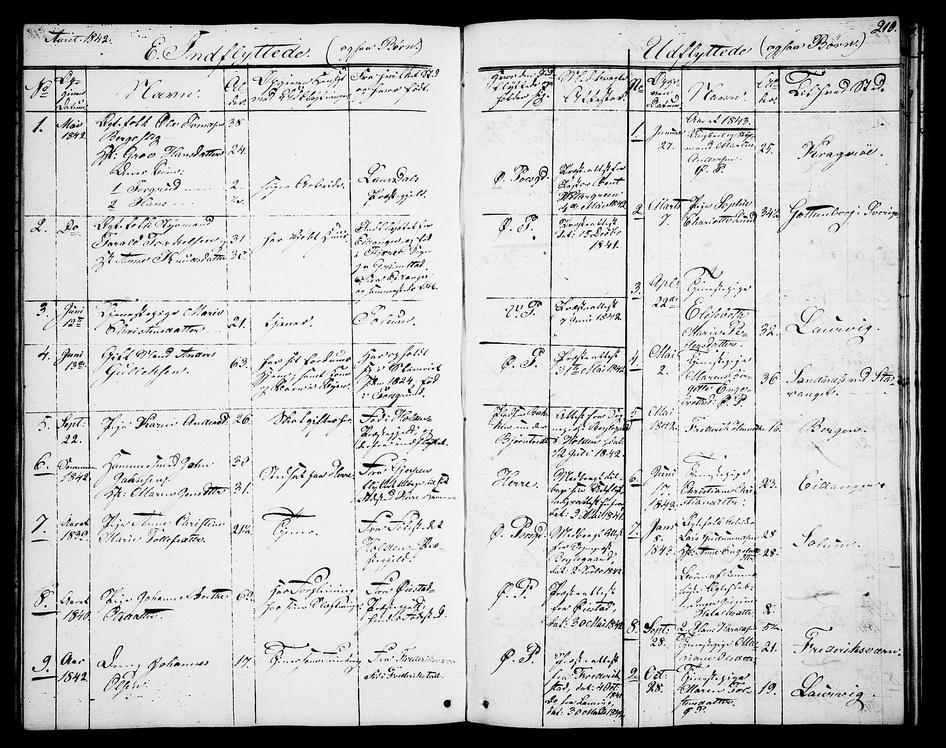 SAKO, Porsgrunn kirkebøker , G/Gb/L0003: Klokkerbok nr. II 3, 1841-1852, s. 219