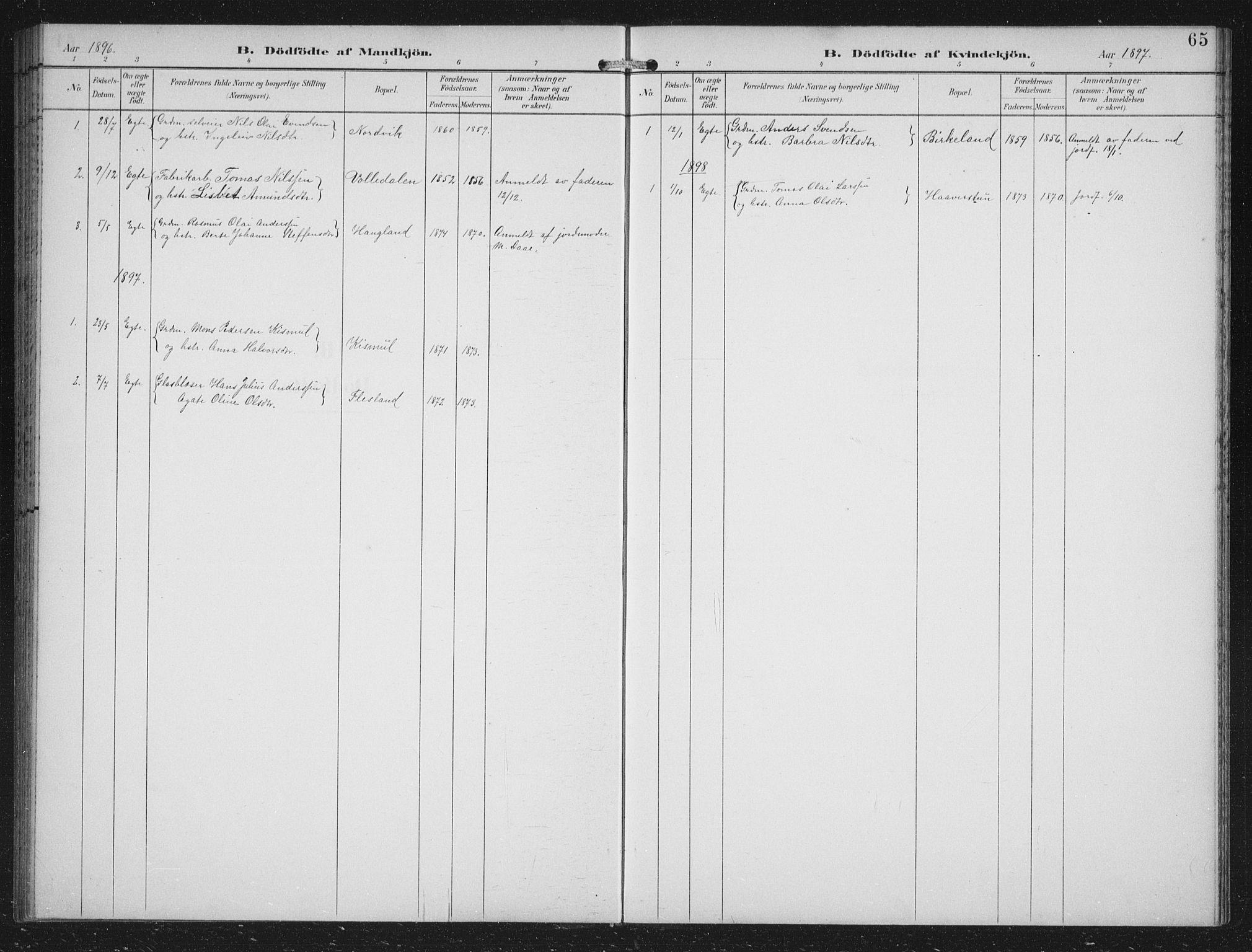 SAB, Fana Sokneprestembete, H/Hab/Haba/L0003: Klokkerbok nr. A 3, 1895-1902, s. 65