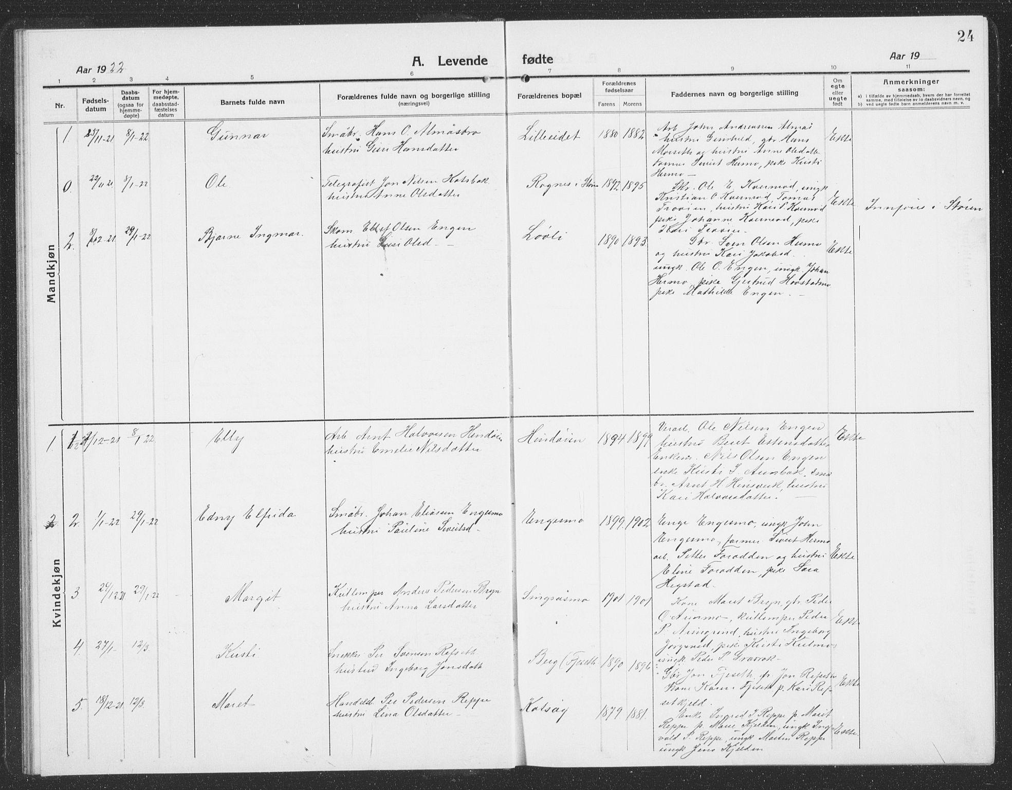 SAT, Ministerialprotokoller, klokkerbøker og fødselsregistre - Sør-Trøndelag, 688/L1030: Klokkerbok nr. 688C05, 1916-1939, s. 24