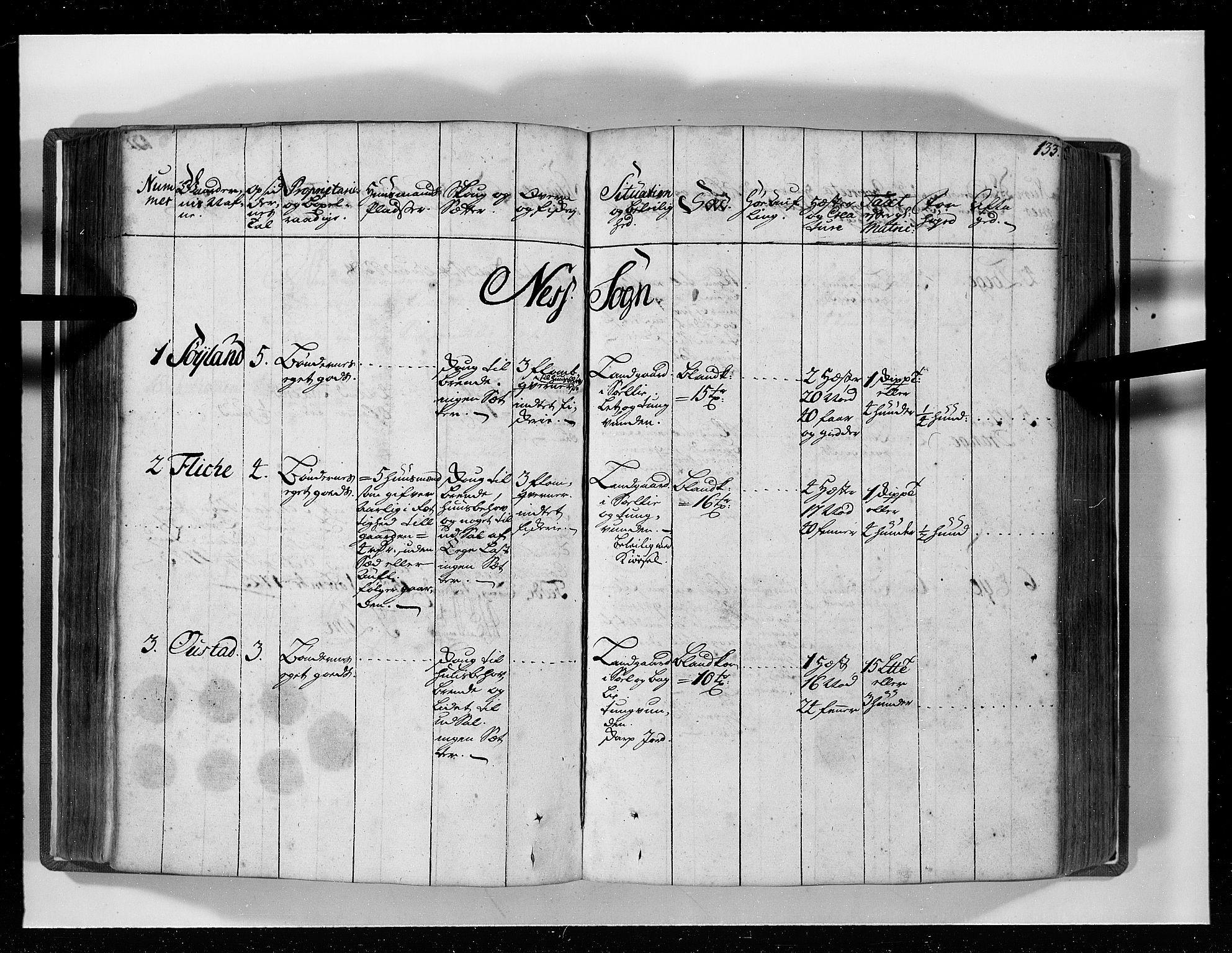 RA, Rentekammeret inntil 1814, Realistisk ordnet avdeling, N/Nb/Nbf/L0129: Lista eksaminasjonsprotokoll, 1723, s. 132b-133a