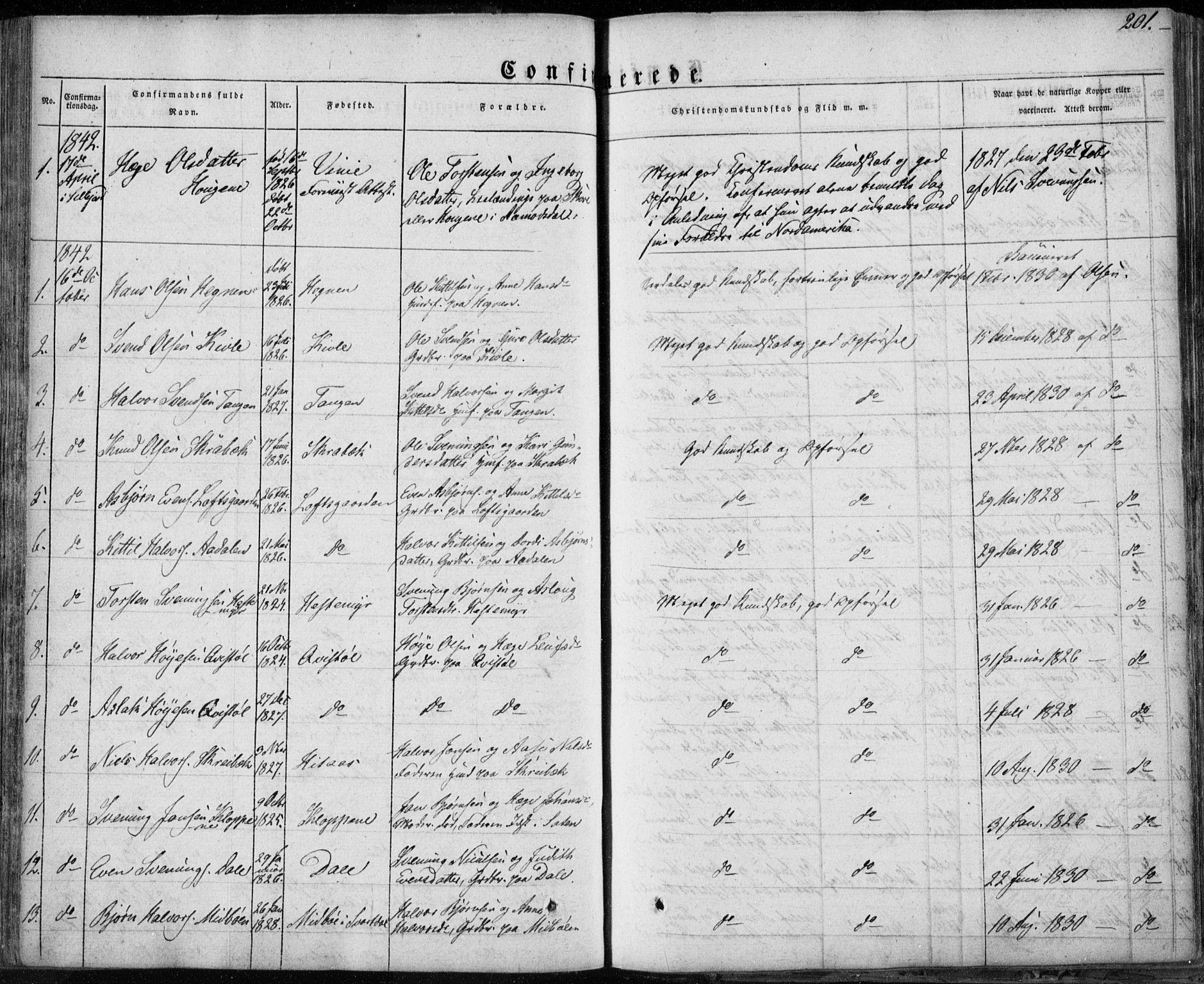 SAKO, Seljord kirkebøker, F/Fa/L0011: Ministerialbok nr. I 11, 1831-1849, s. 201