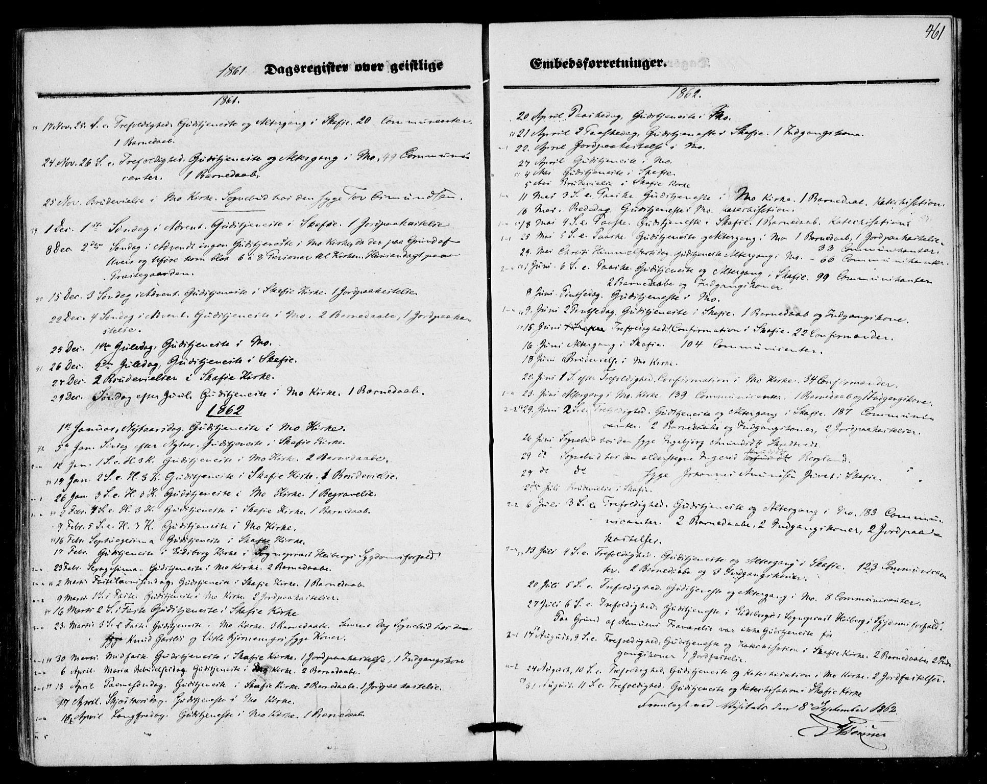 SAKO, Mo kirkebøker, F/Fa/L0005: Ministerialbok nr. I 5, 1844-1864, s. 461