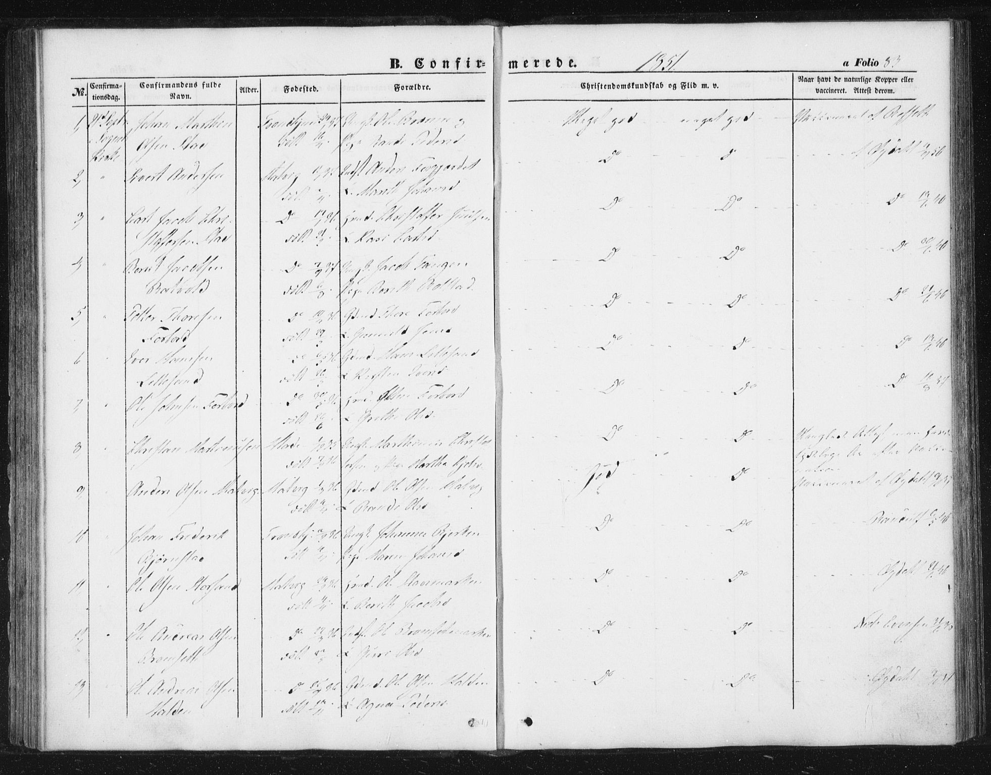 SAT, Ministerialprotokoller, klokkerbøker og fødselsregistre - Sør-Trøndelag, 616/L0407: Ministerialbok nr. 616A04, 1848-1856, s. 83