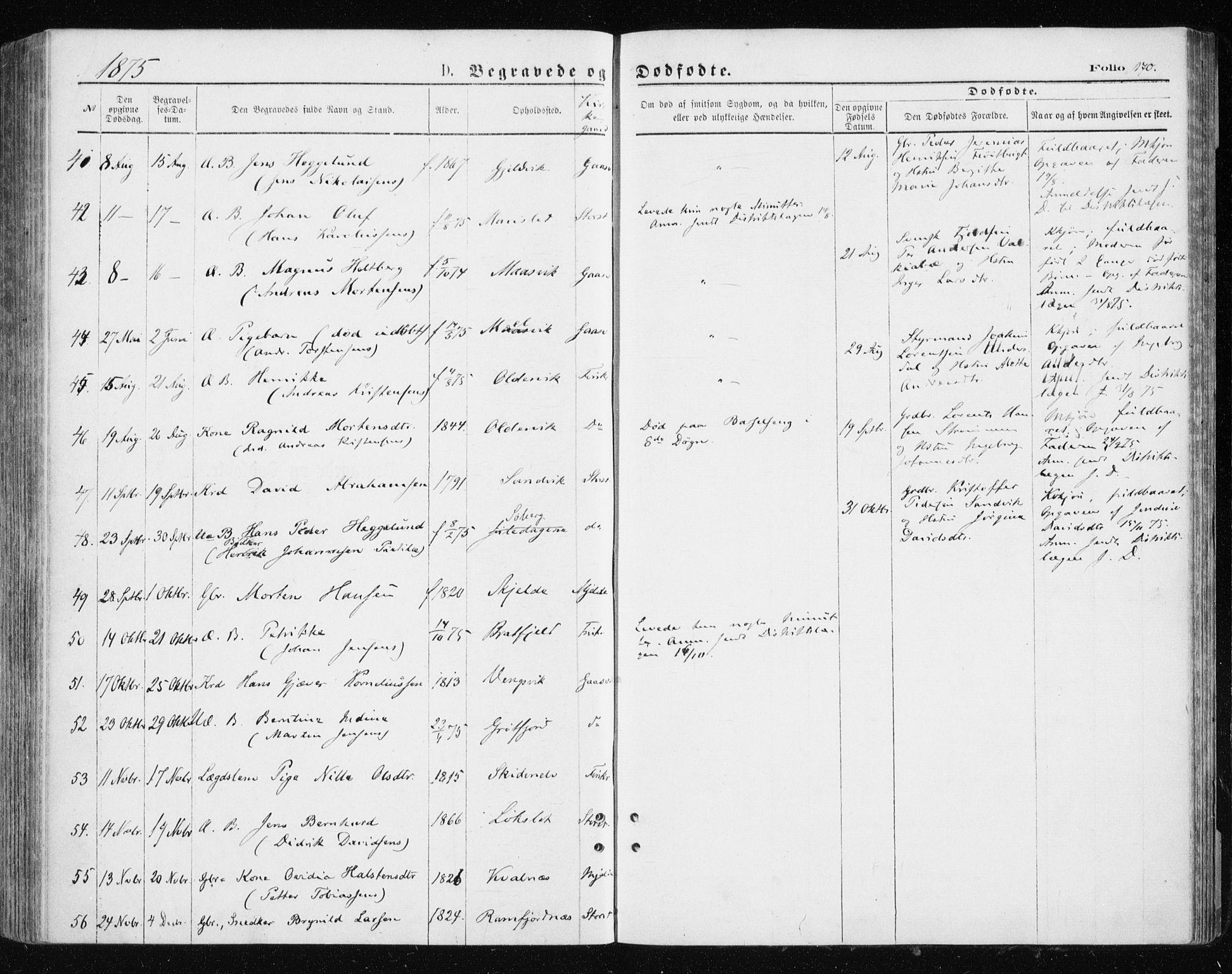 SATØ, Tromsøysund sokneprestkontor, G/Ga/L0003kirke: Ministerialbok nr. 3, 1875-1880, s. 170
