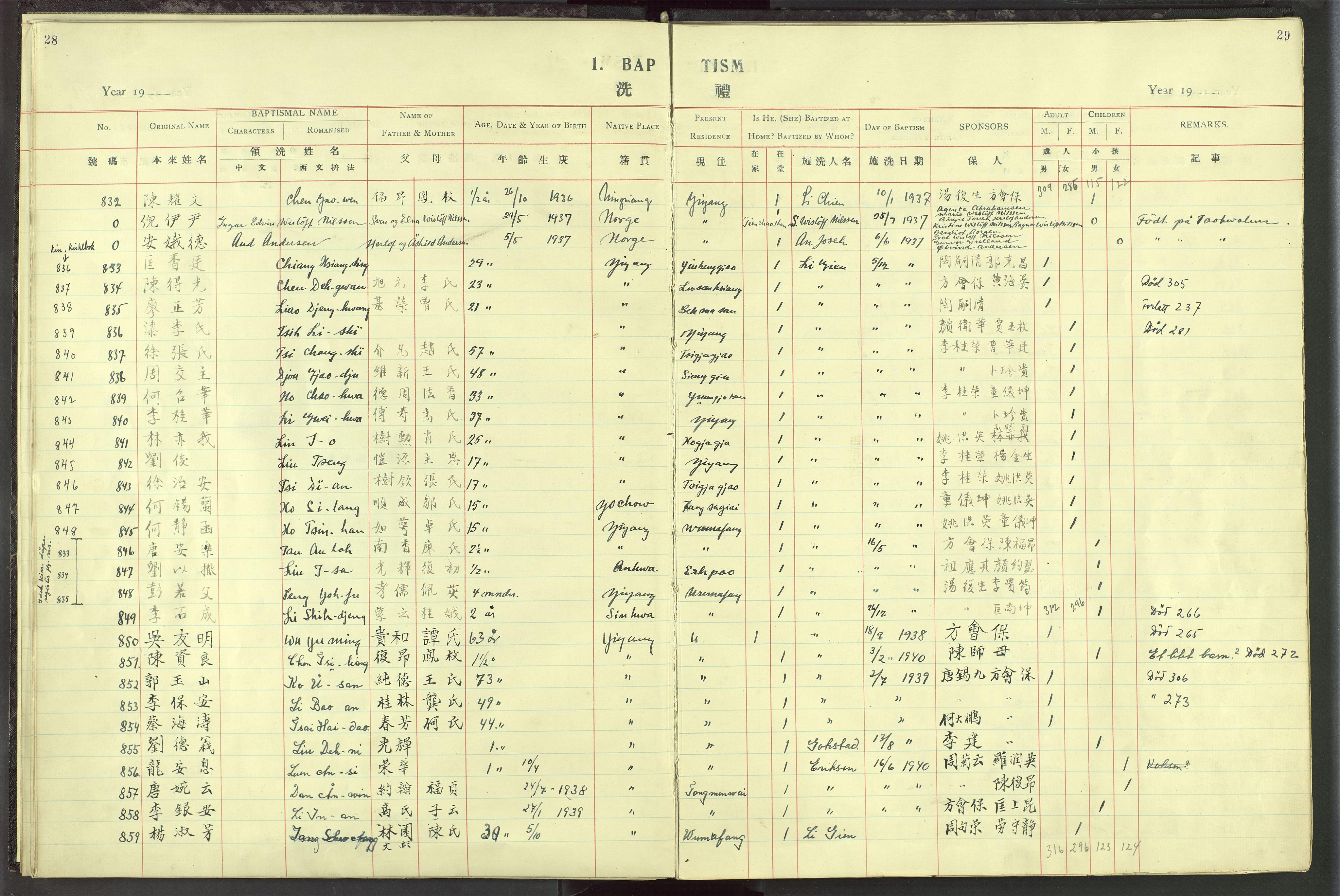 VID, Det Norske Misjonsselskap - utland - Kina (Hunan), Dm/L0019: Ministerialbok nr. 57, 1920-1949, s. 28-29