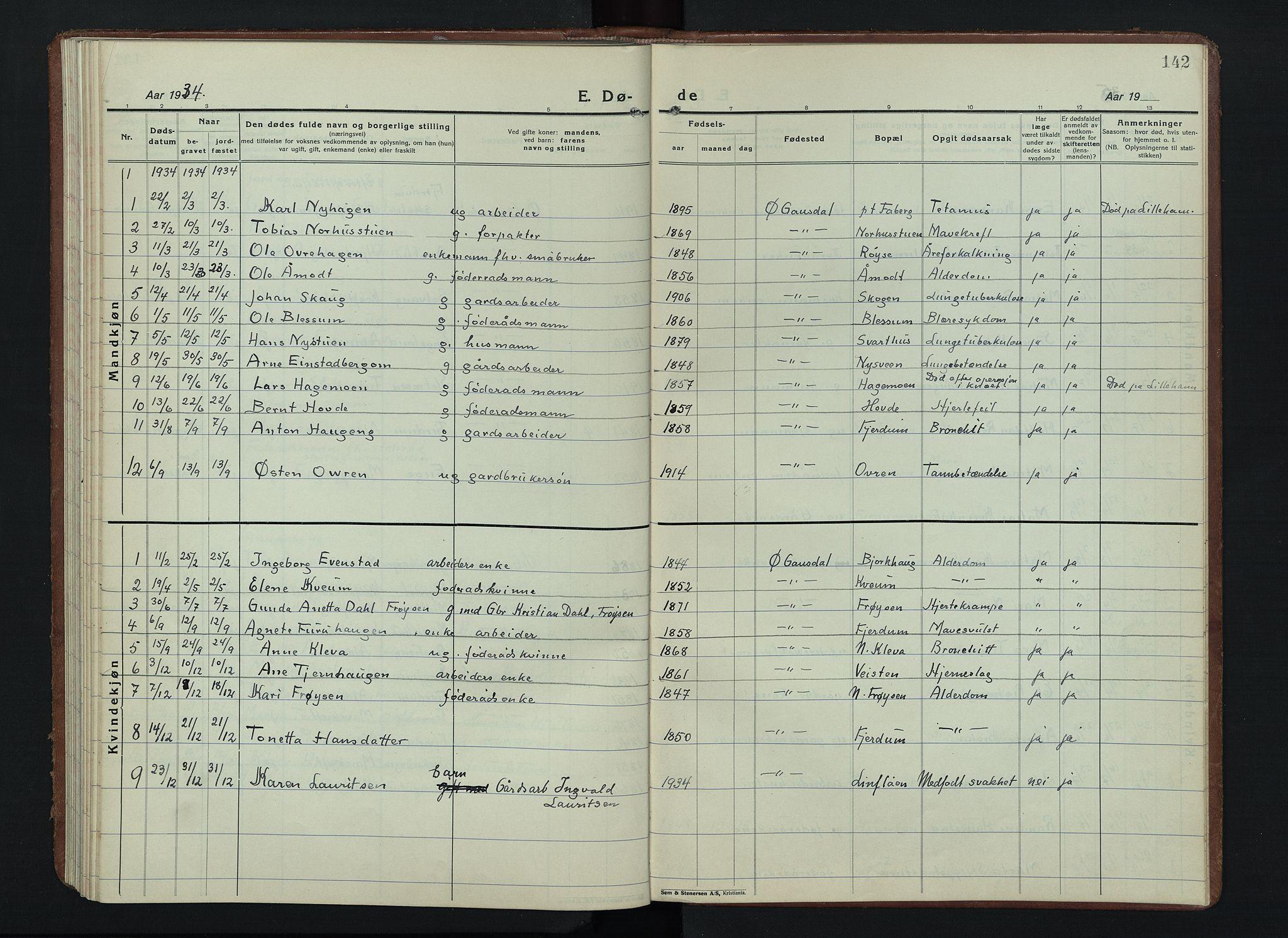 SAH, Østre Gausdal prestekontor, Klokkerbok nr. 6, 1922-1945, s. 142