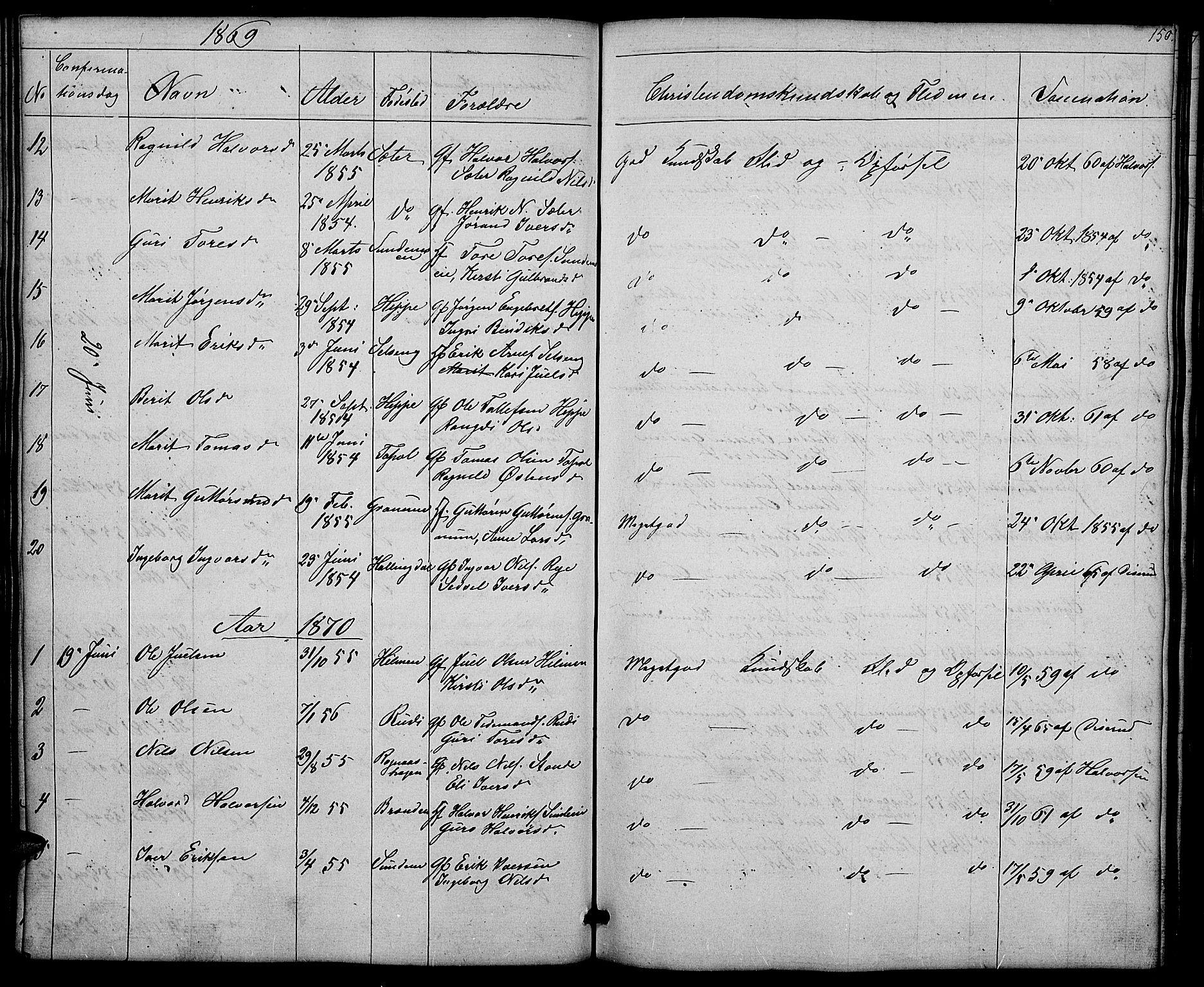 SAH, Nord-Aurdal prestekontor, Klokkerbok nr. 4, 1842-1882, s. 150