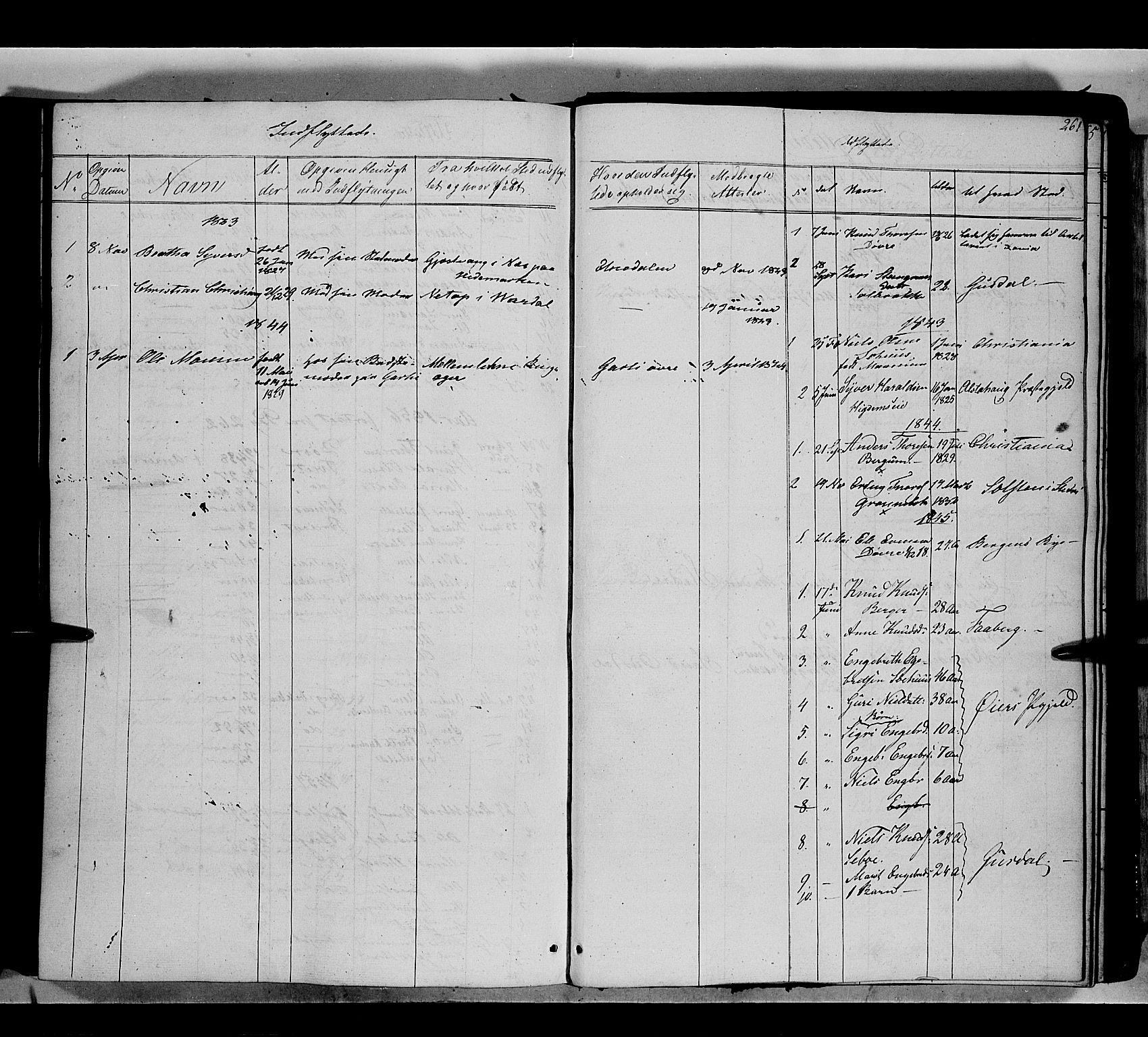 SAH, Nord-Aurdal prestekontor, Ministerialbok nr. 7, 1842-1863, s. 261