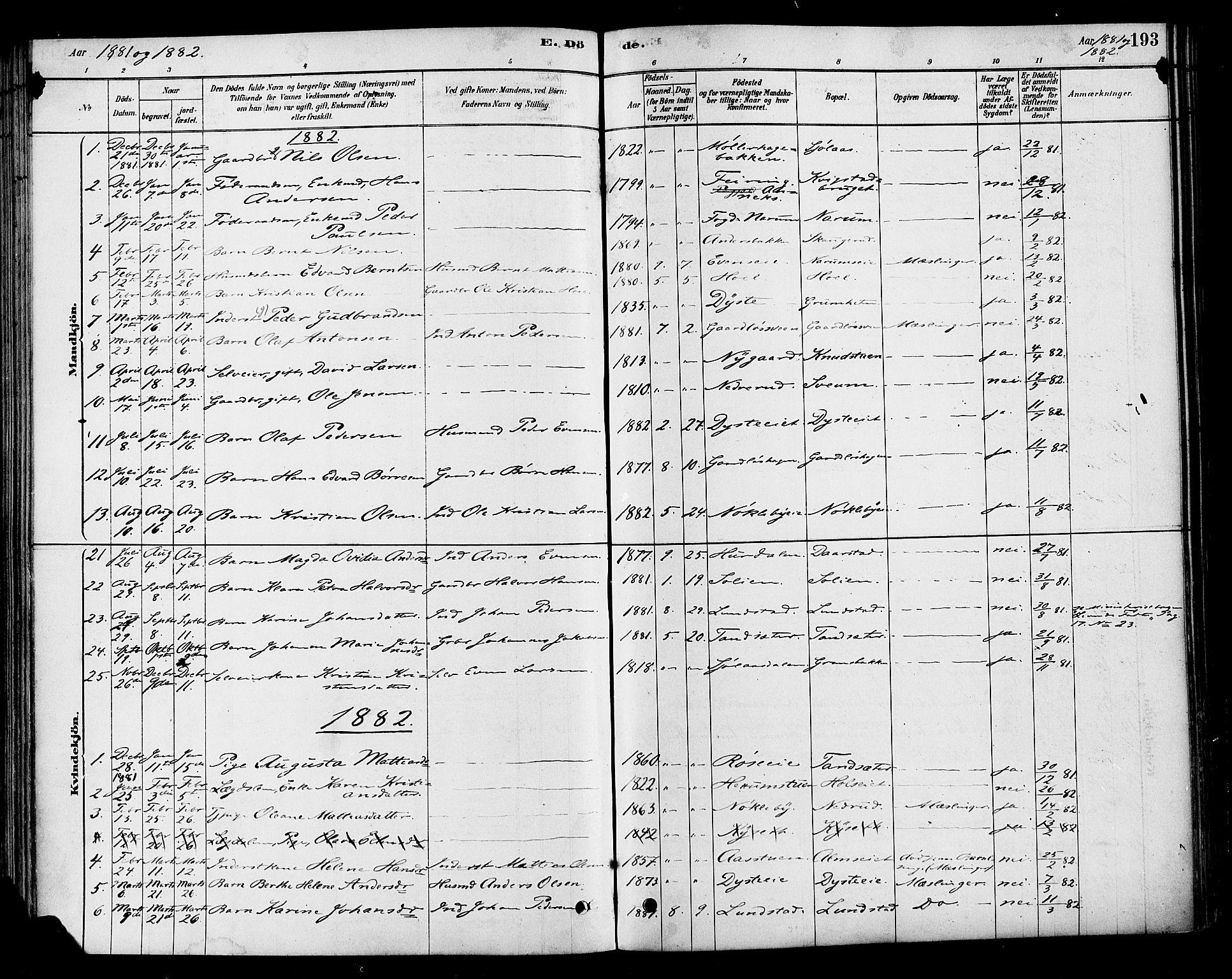 SAH, Vestre Toten prestekontor, Ministerialbok nr. 10, 1878-1894, s. 193