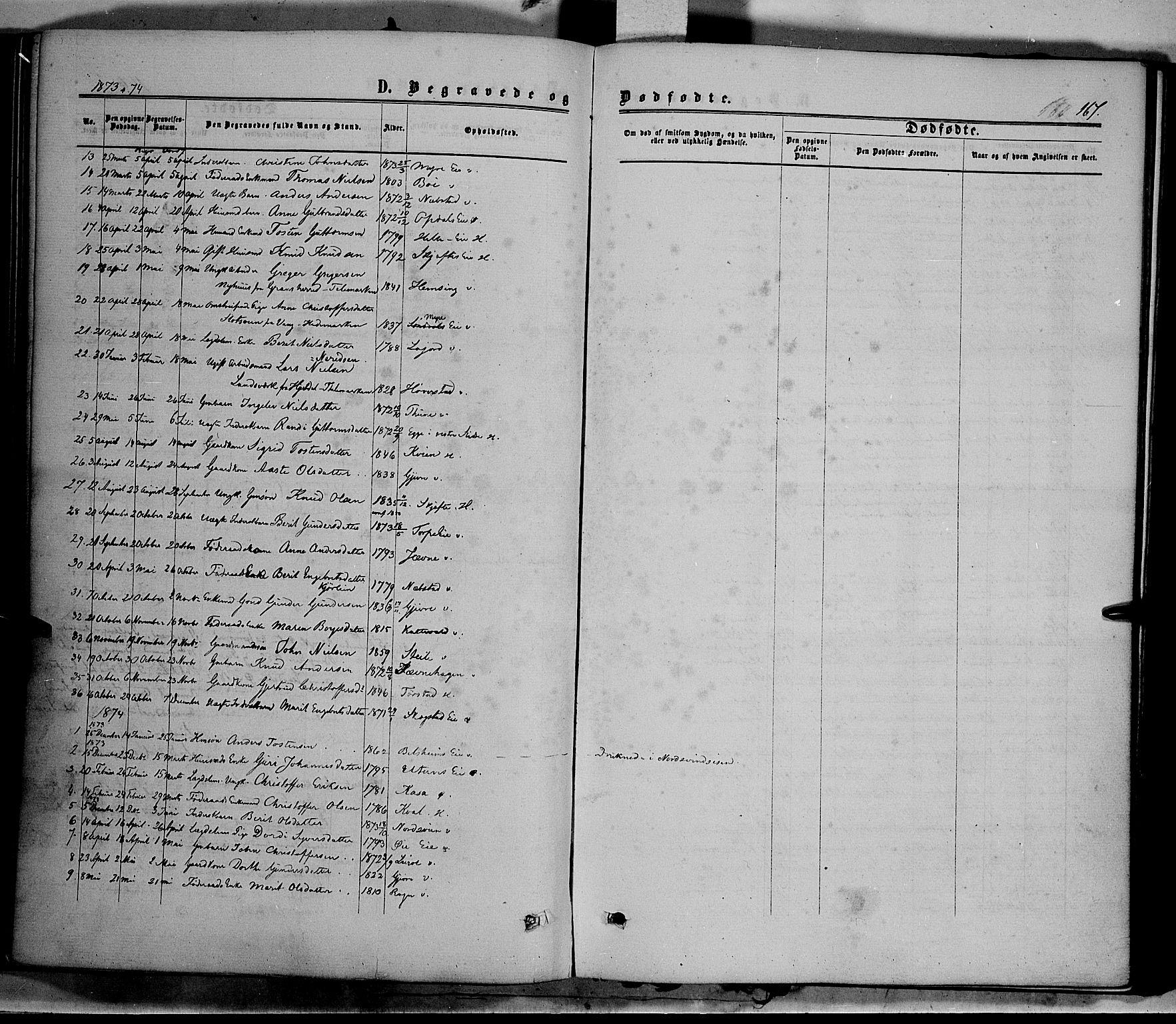 SAH, Vang prestekontor, Valdres, Ministerialbok nr. 7, 1865-1881, s. 167