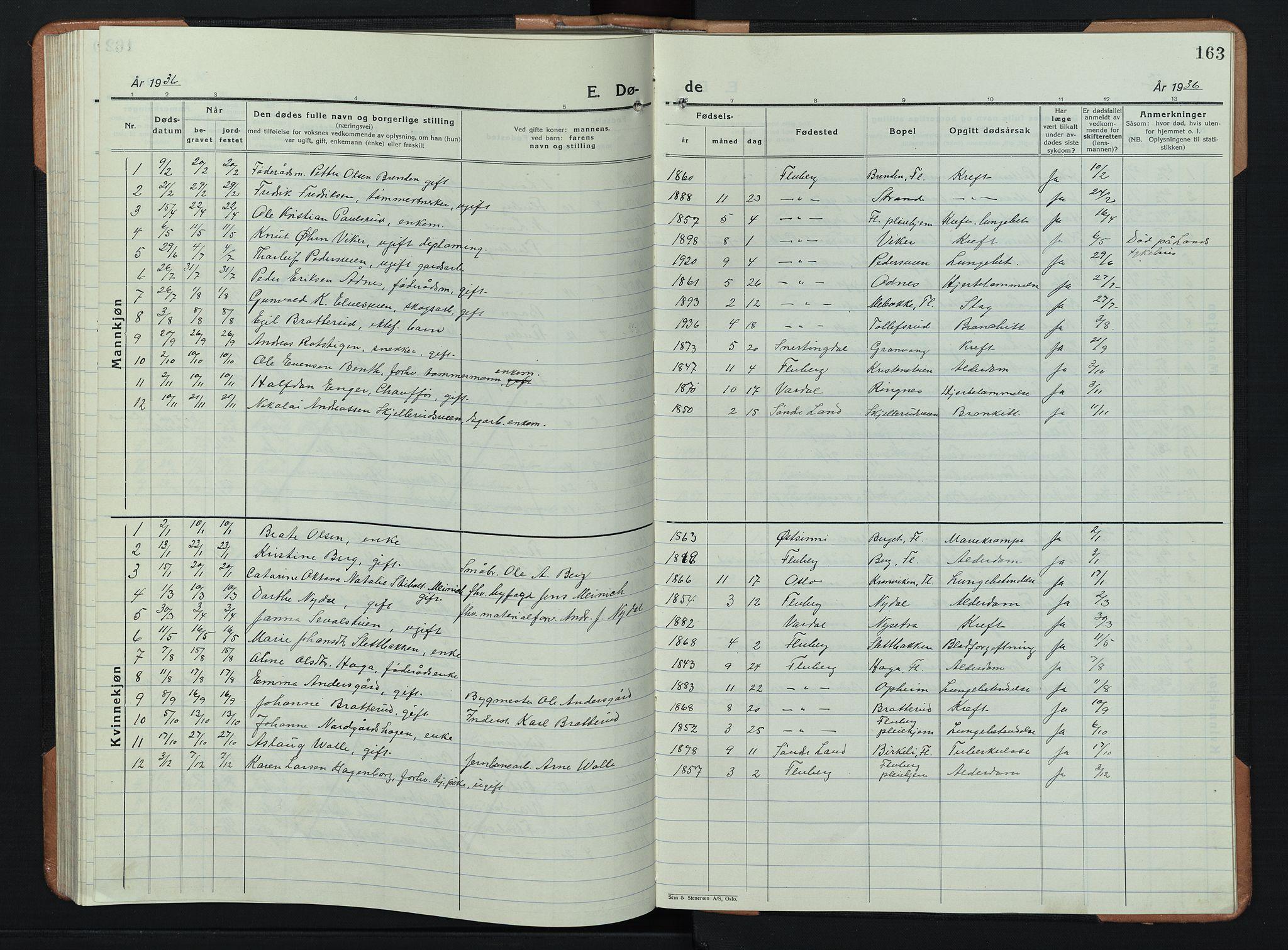SAH, Søndre Land prestekontor, L/L0008: Klokkerbok nr. 8, 1926-1950, s. 163