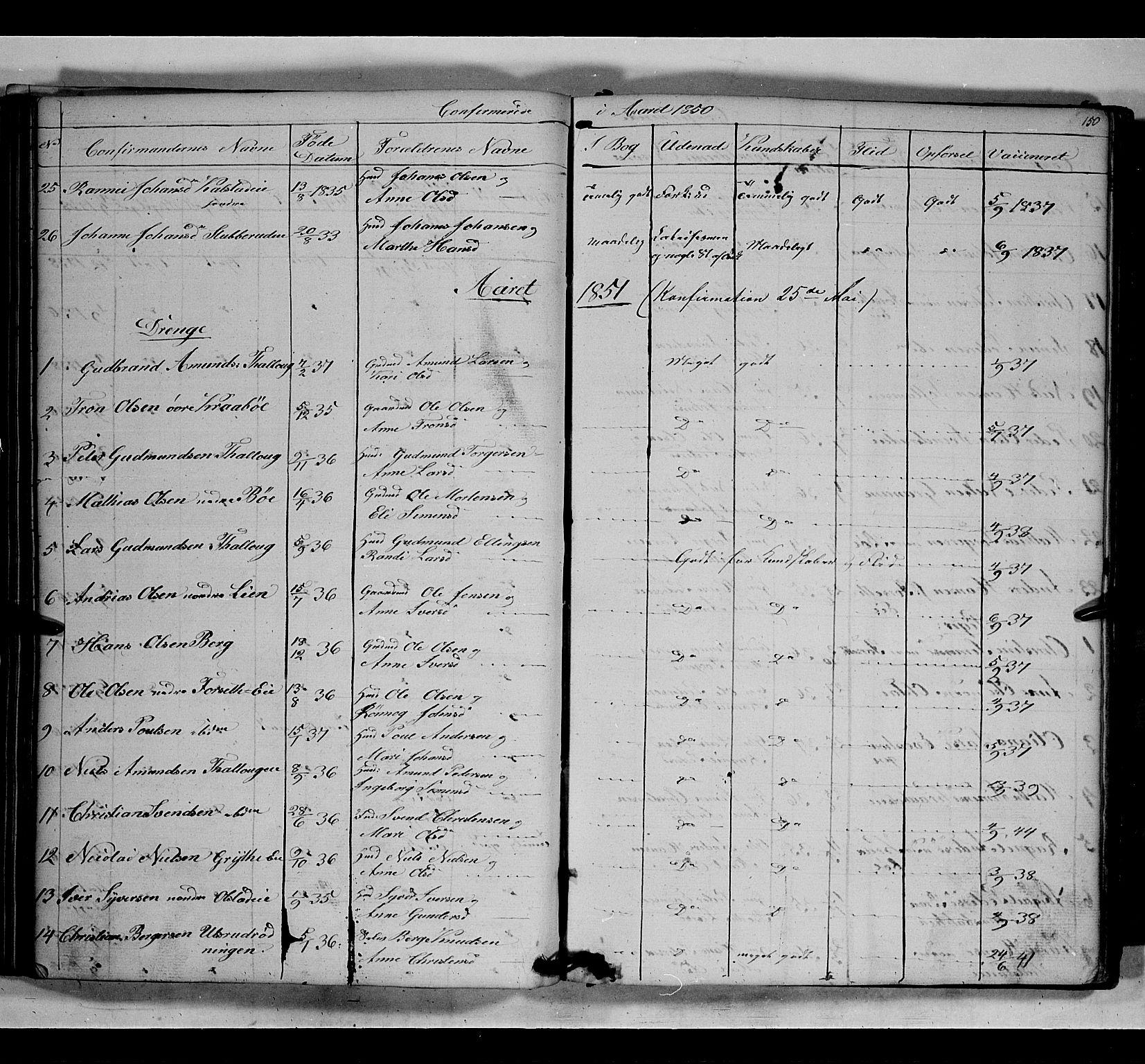 SAH, Gausdal prestekontor, Klokkerbok nr. 5, 1846-1867, s. 150
