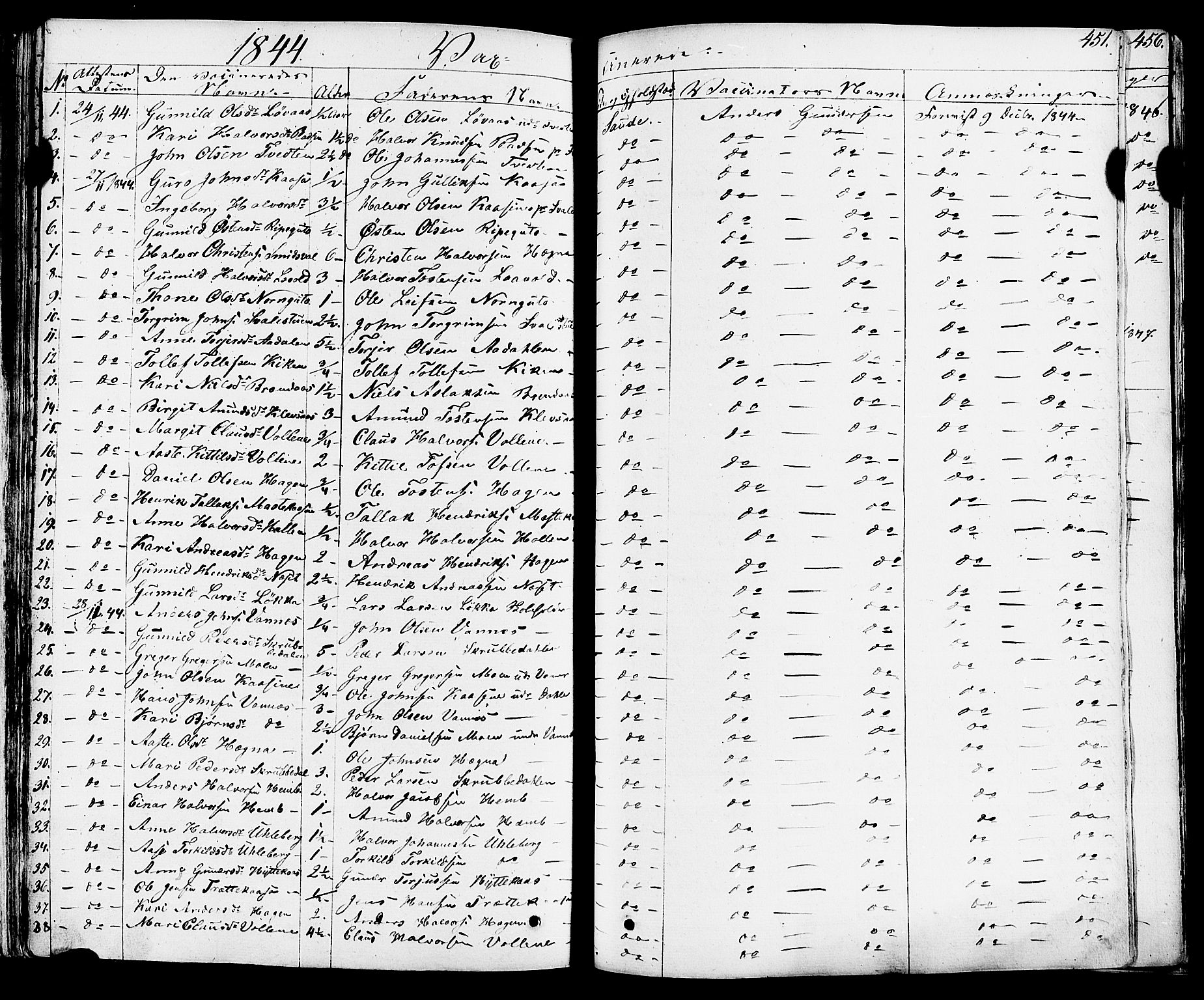SAKO, Sauherad kirkebøker, F/Fa/L0006: Ministerialbok nr. I 6, 1827-1850, s. 451