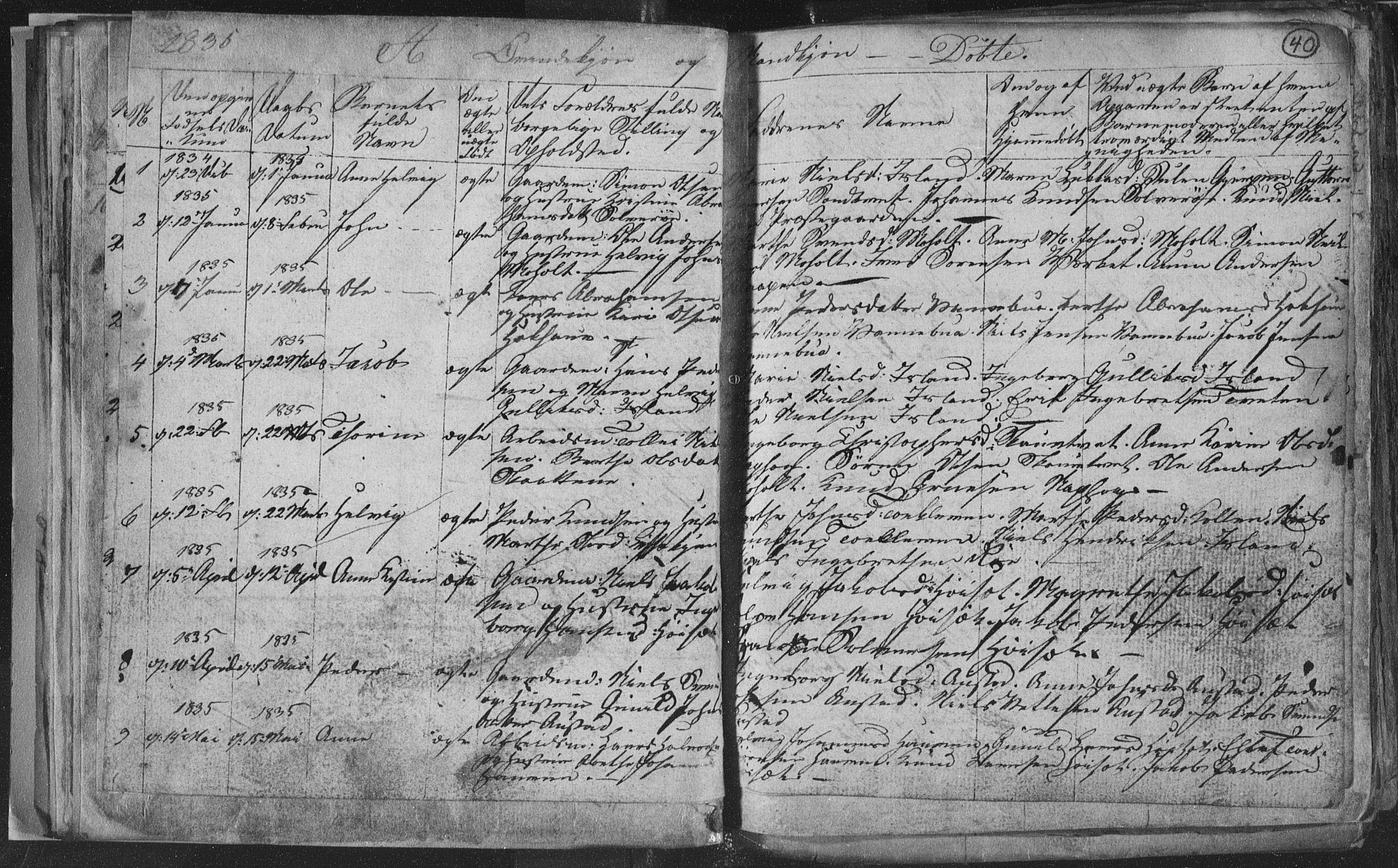 SAKO, Siljan kirkebøker, G/Ga/L0001: Klokkerbok nr. 1, 1827-1847, s. 40