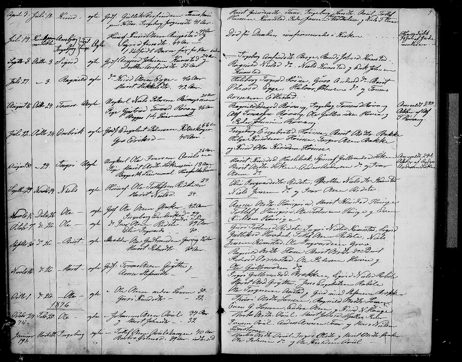 SAH, Vestre Slidre prestekontor, Klokkerbok nr. 2, 1869-1882, s. 9