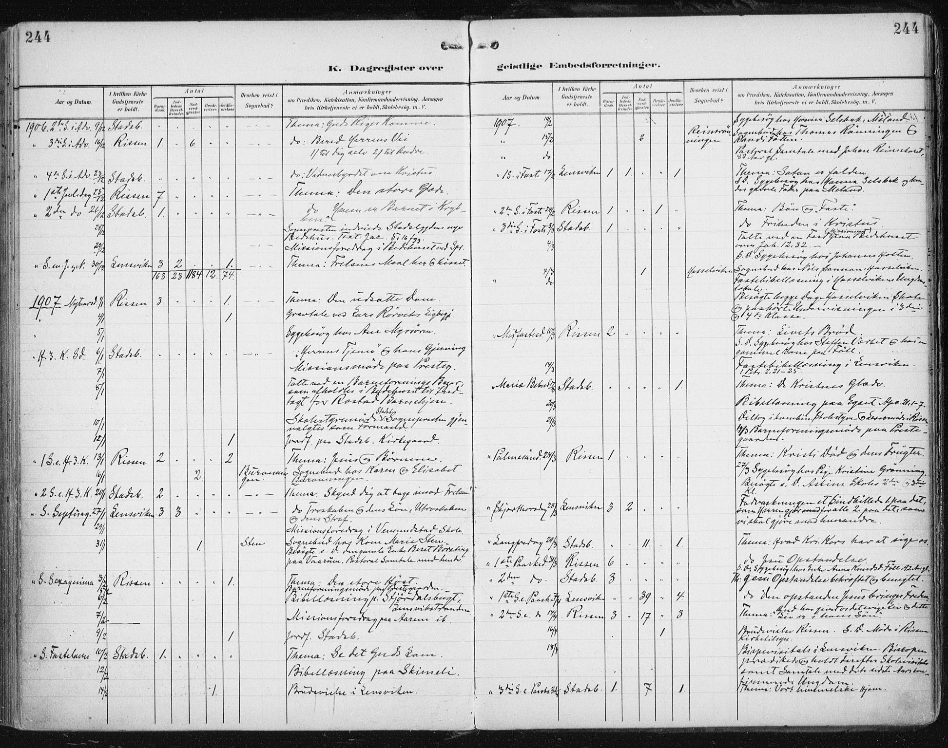 SAT, Ministerialprotokoller, klokkerbøker og fødselsregistre - Sør-Trøndelag, 646/L0616: Ministerialbok nr. 646A14, 1900-1918, s. 244