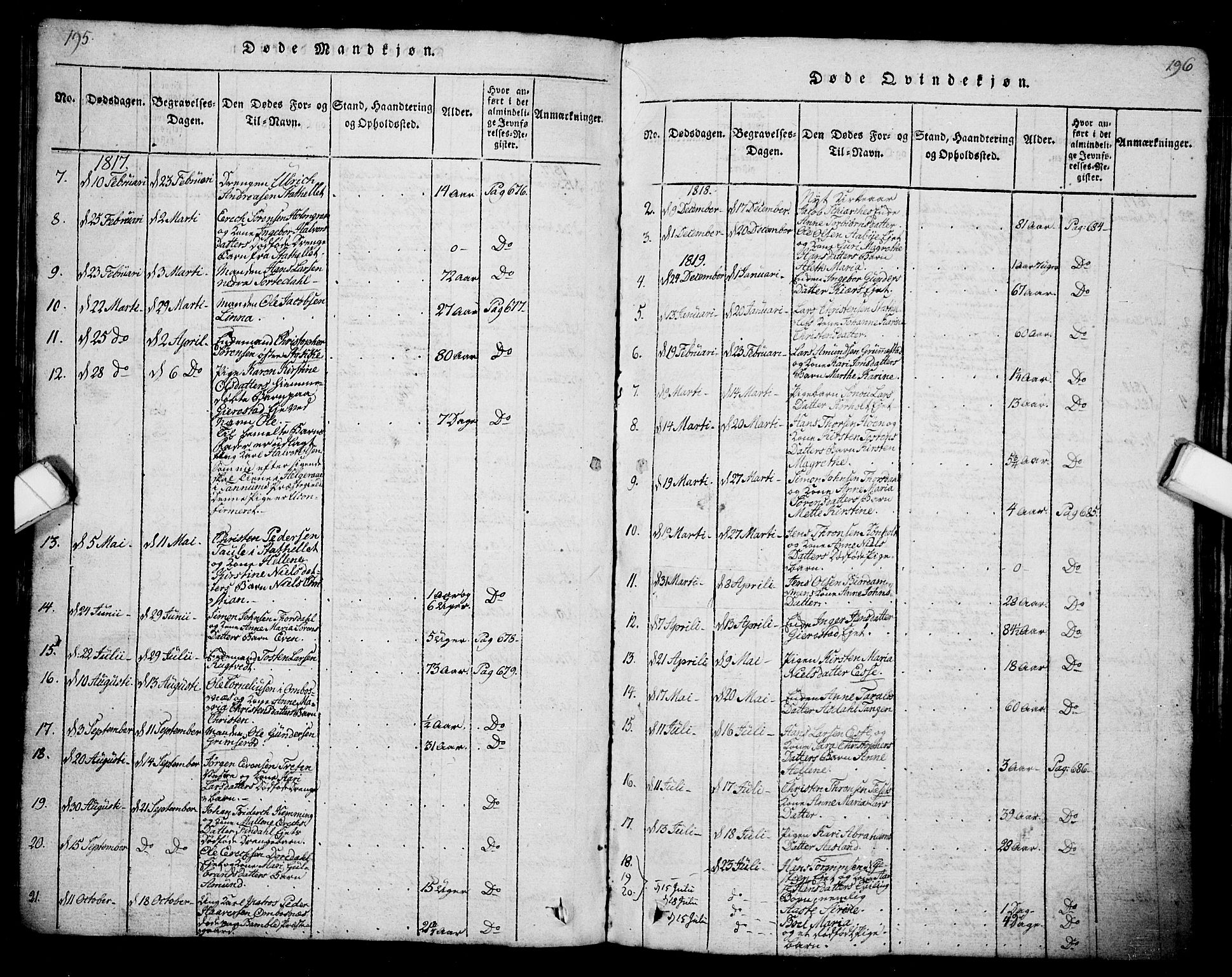 SAKO, Bamble kirkebøker, G/Ga/L0005: Klokkerbok nr. I 5, 1814-1855, s. 195-196