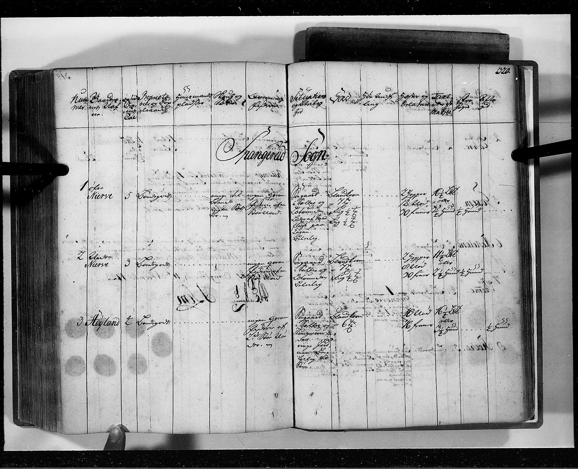 RA, Rentekammeret inntil 1814, Realistisk ordnet avdeling, N/Nb/Nbf/L0129: Lista eksaminasjonsprotokoll, 1723, s. 319b-320a