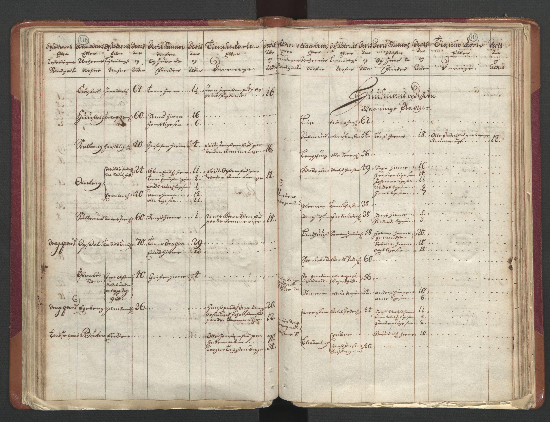 RA, Manntallet 1701, nr. 1: Moss, Onsøy, Tune og Veme fogderi og Nedre Romerike fogderi, 1701, s. 110-111