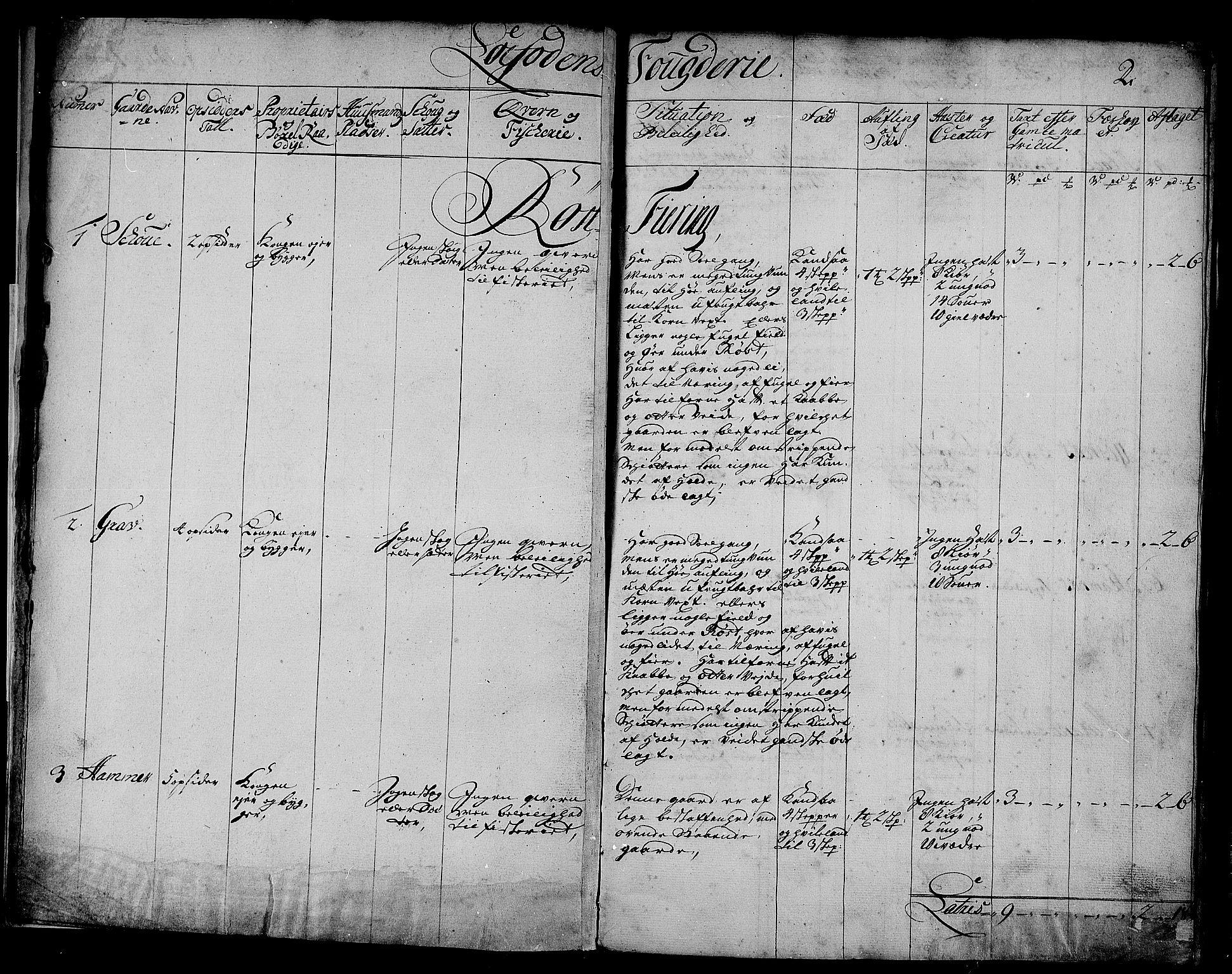 RA, Rentekammeret inntil 1814, Realistisk ordnet avdeling, N/Nb/Nbf/L0174: Lofoten eksaminasjonsprotokoll, 1723, s. 1b-2a