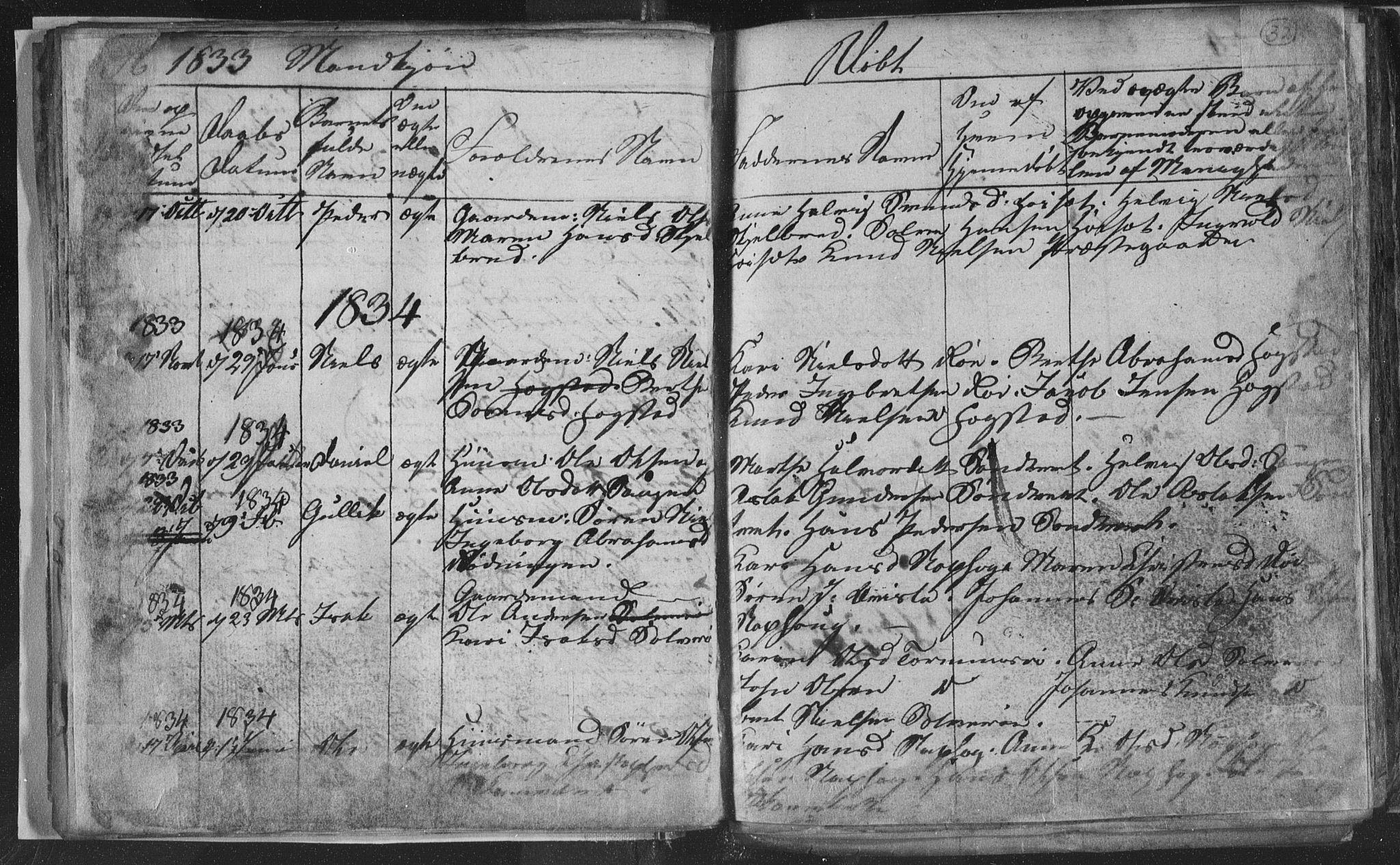SAKO, Siljan kirkebøker, G/Ga/L0001: Klokkerbok nr. 1, 1827-1847, s. 32