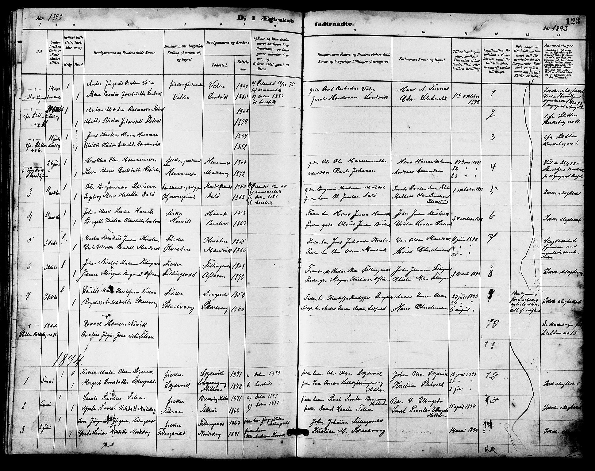 SAT, Ministerialprotokoller, klokkerbøker og fødselsregistre - Sør-Trøndelag, 641/L0598: Klokkerbok nr. 641C02, 1893-1910, s. 123