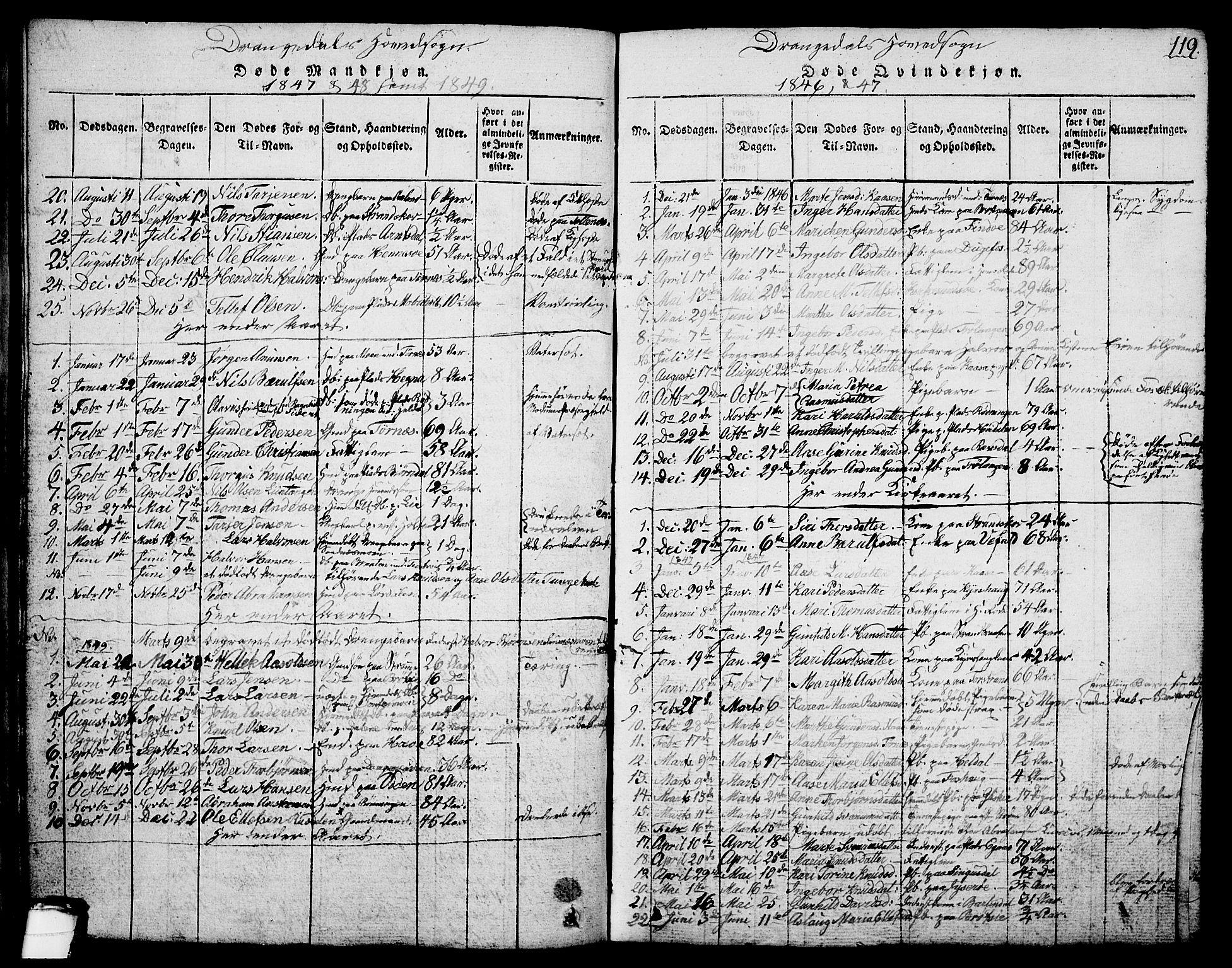 SAKO, Drangedal kirkebøker, G/Ga/L0001: Klokkerbok nr. I 1 /1, 1814-1856, s. 119