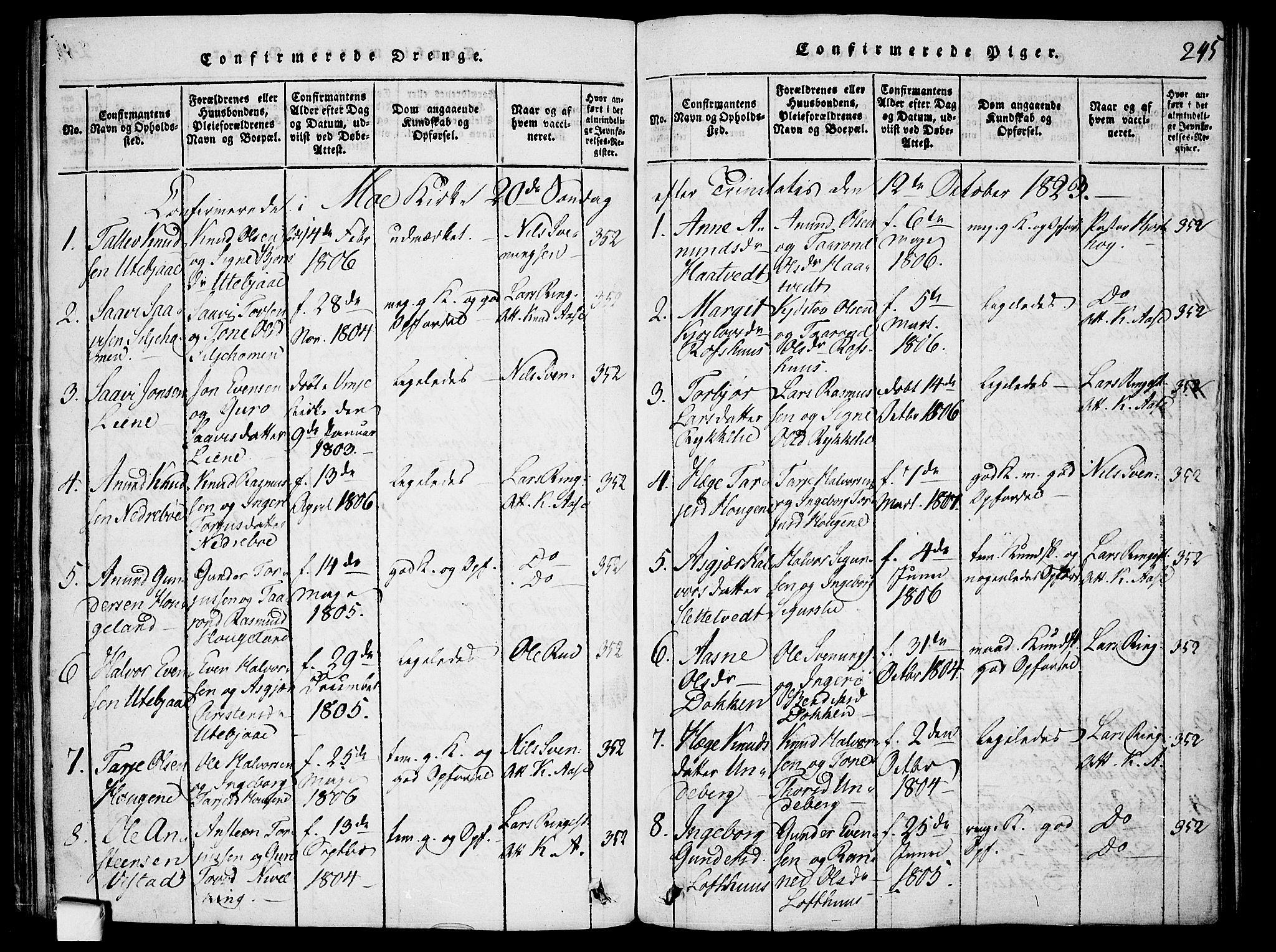 SAKO, Mo kirkebøker, F/Fa/L0004: Ministerialbok nr. I 4, 1814-1844, s. 245