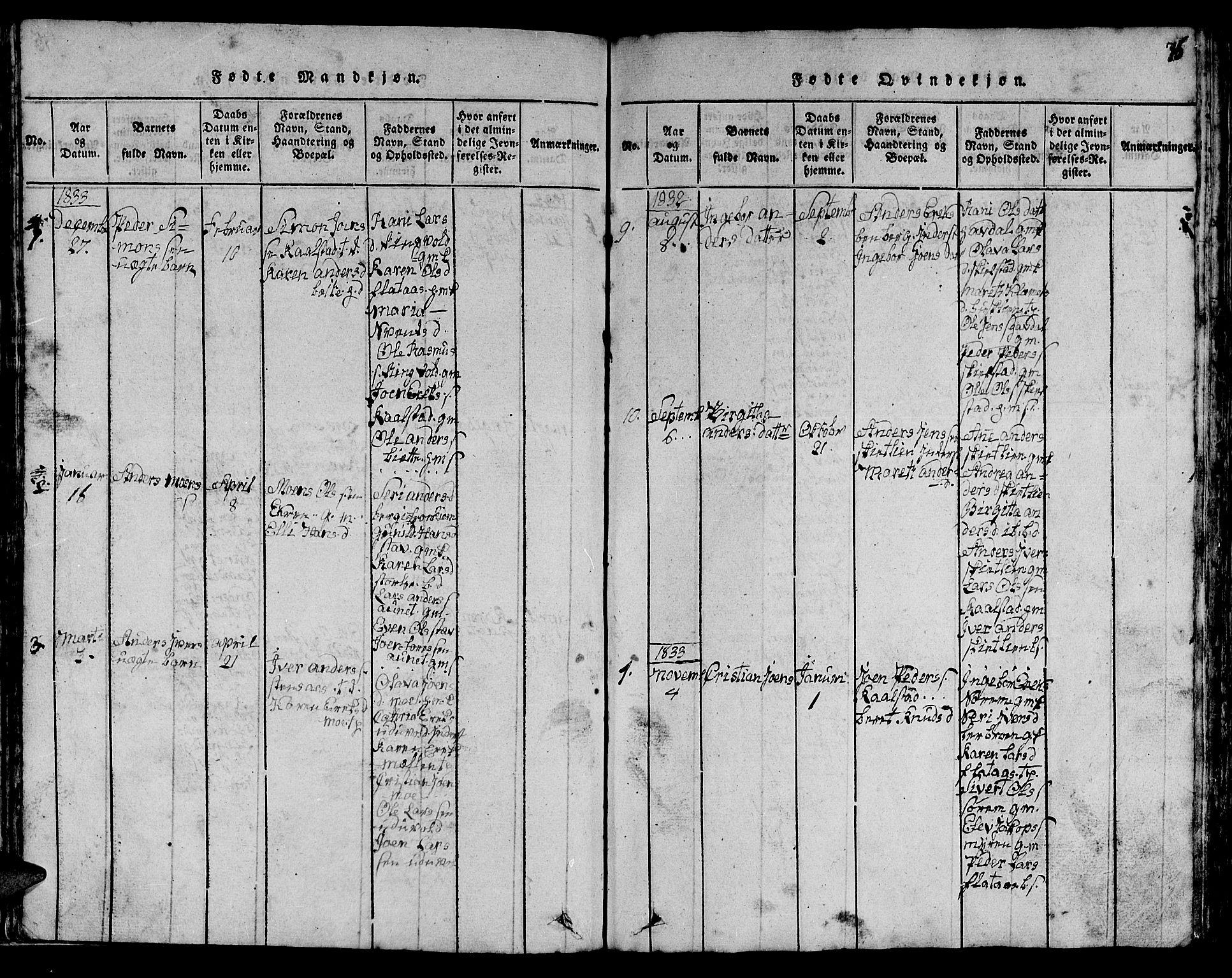 SAT, Ministerialprotokoller, klokkerbøker og fødselsregistre - Sør-Trøndelag, 613/L0393: Klokkerbok nr. 613C01, 1816-1886, s. 76
