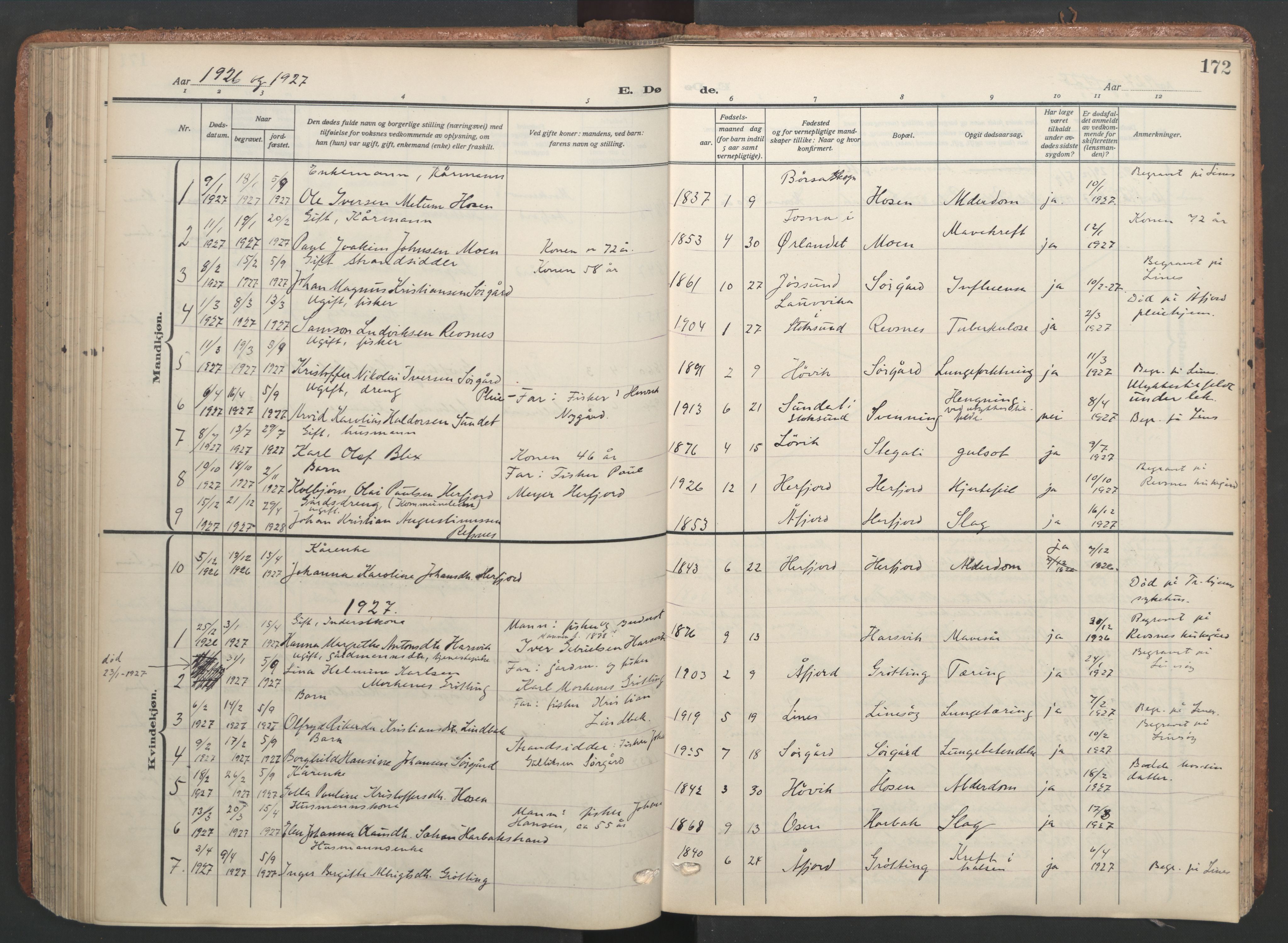 SAT, Ministerialprotokoller, klokkerbøker og fødselsregistre - Sør-Trøndelag, 656/L0694: Ministerialbok nr. 656A03, 1914-1931, s. 172
