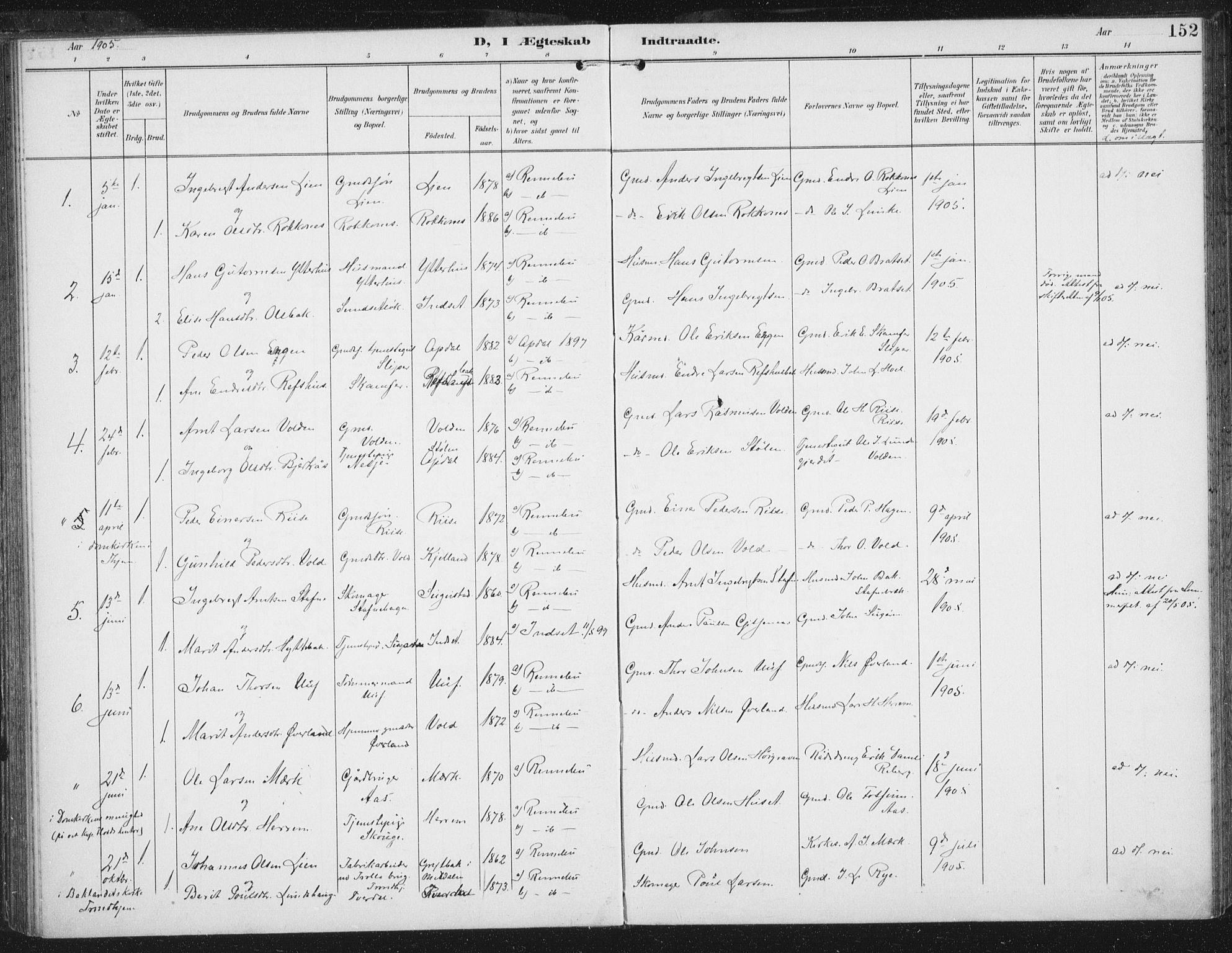 SAT, Ministerialprotokoller, klokkerbøker og fødselsregistre - Sør-Trøndelag, 674/L0872: Ministerialbok nr. 674A04, 1897-1907, s. 152
