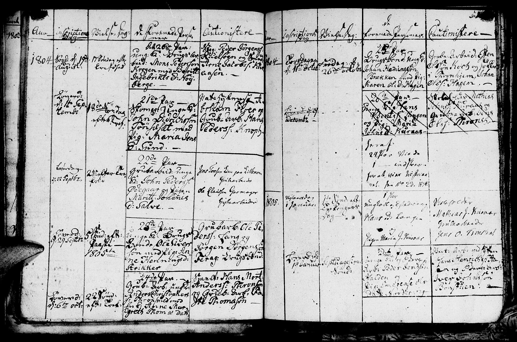 SAT, Ministerialprotokoller, klokkerbøker og fødselsregistre - Sør-Trøndelag, 681/L0937: Klokkerbok nr. 681C01, 1798-1810, s. 50-51