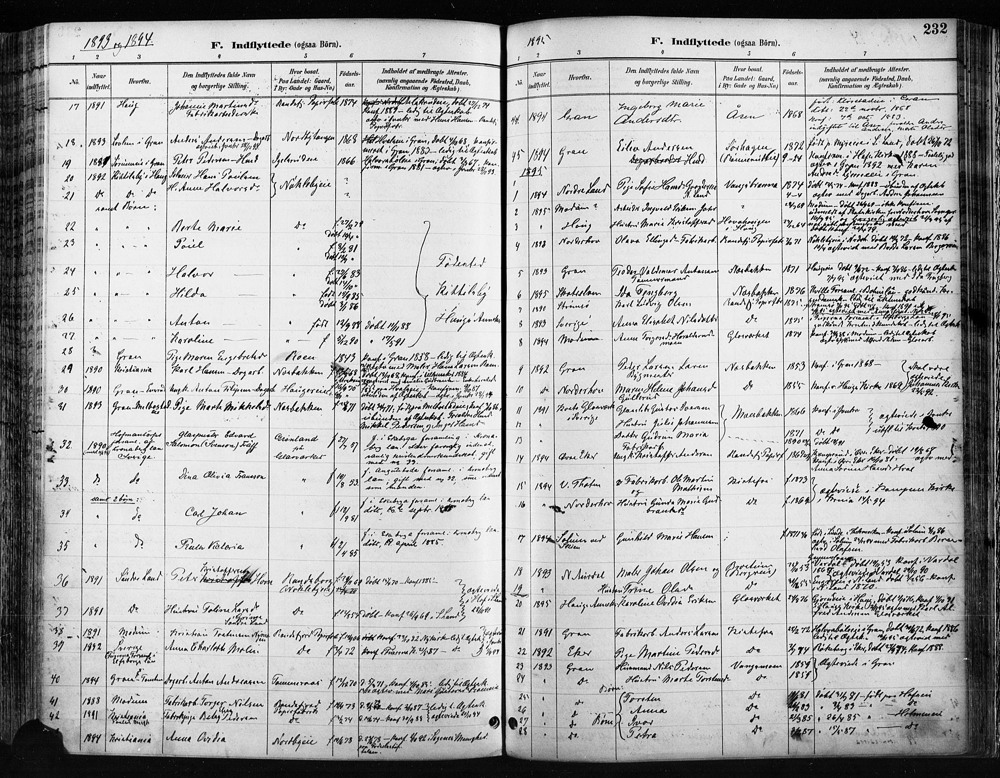 SAH, Jevnaker prestekontor, Ministerialbok nr. 9, 1891-1901, s. 232