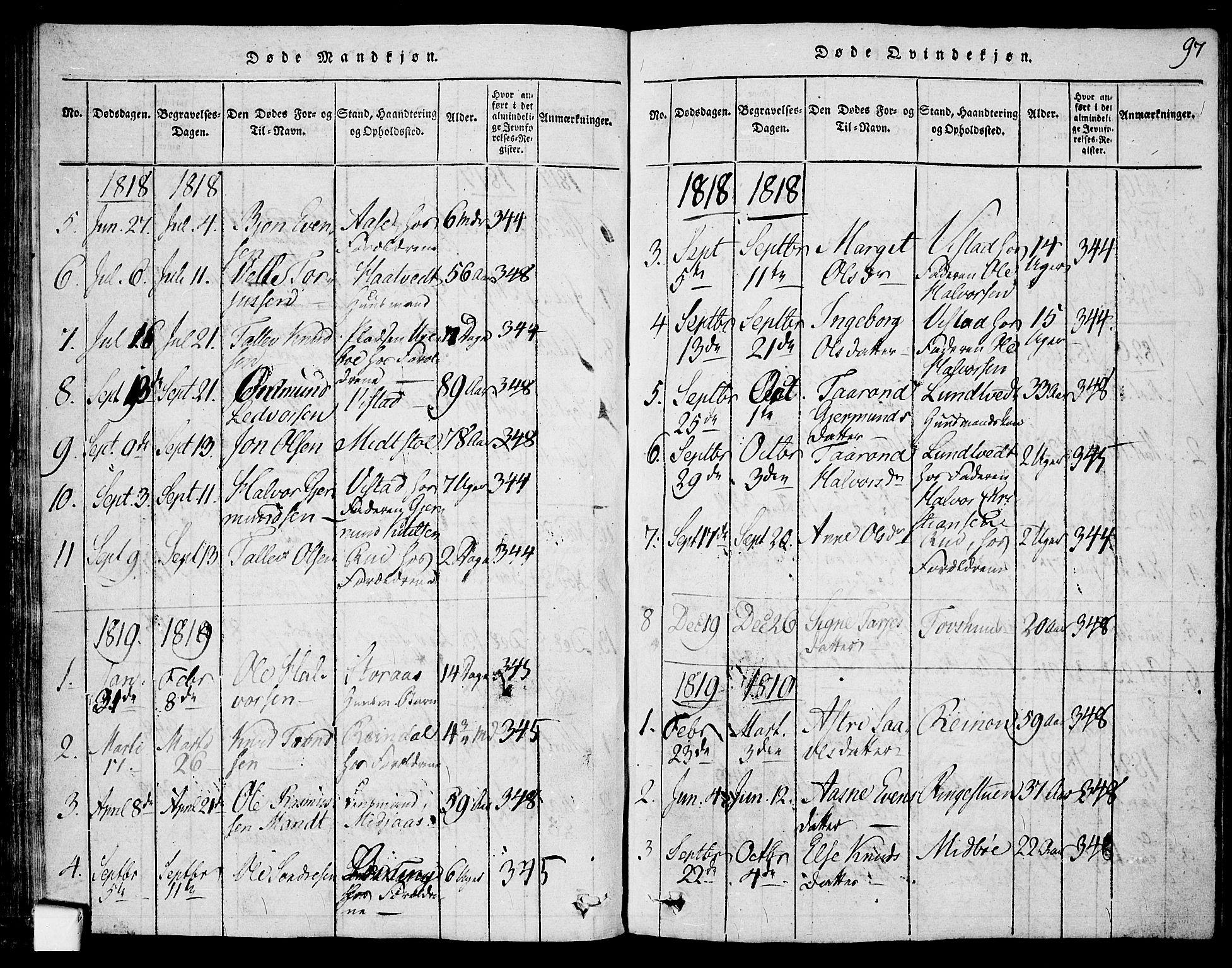 SAKO, Mo kirkebøker, F/Fa/L0004: Ministerialbok nr. I 4, 1814-1844, s. 97