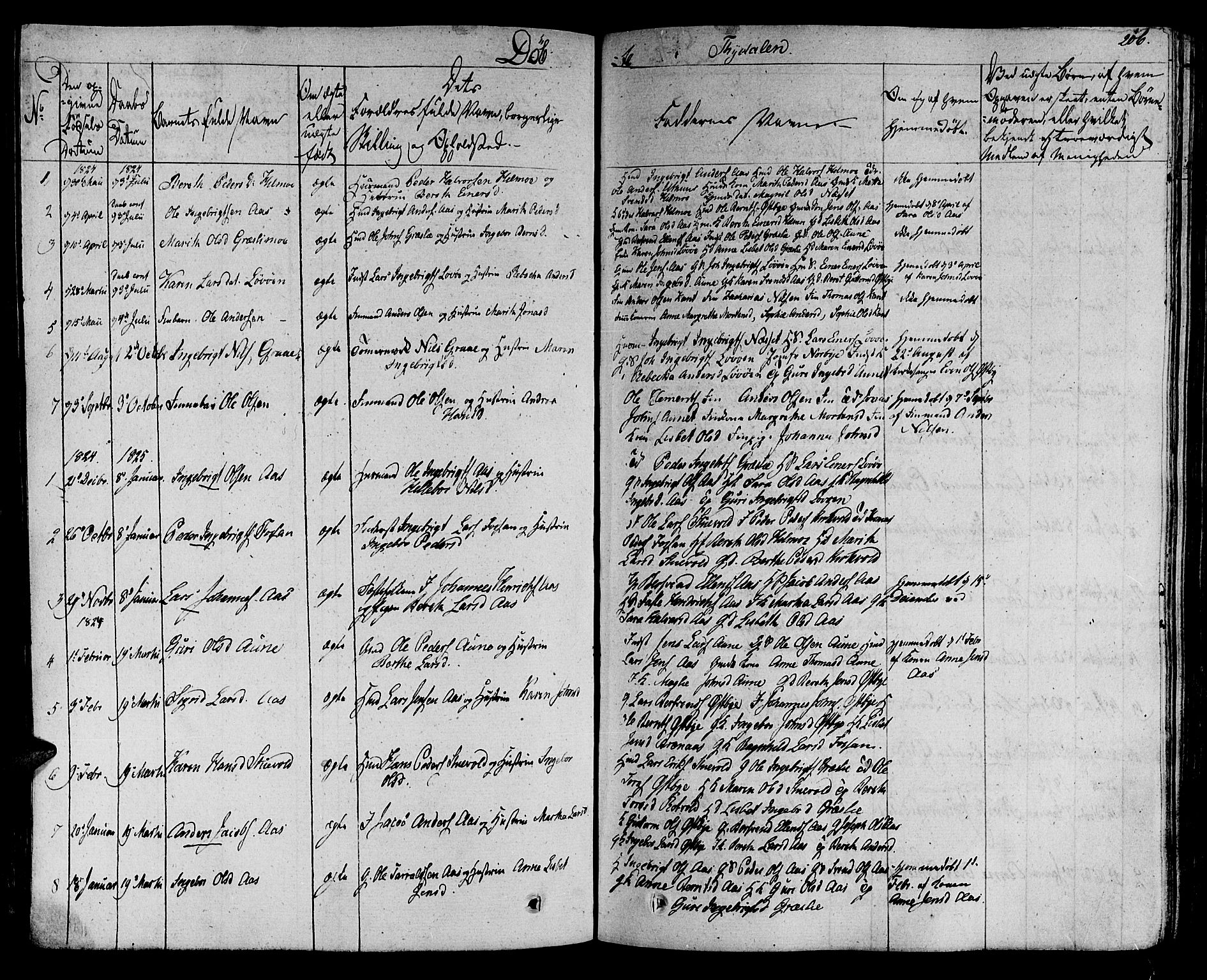 SAT, Ministerialprotokoller, klokkerbøker og fødselsregistre - Sør-Trøndelag, 695/L1144: Ministerialbok nr. 695A05 /2, 1824-1842, s. 206