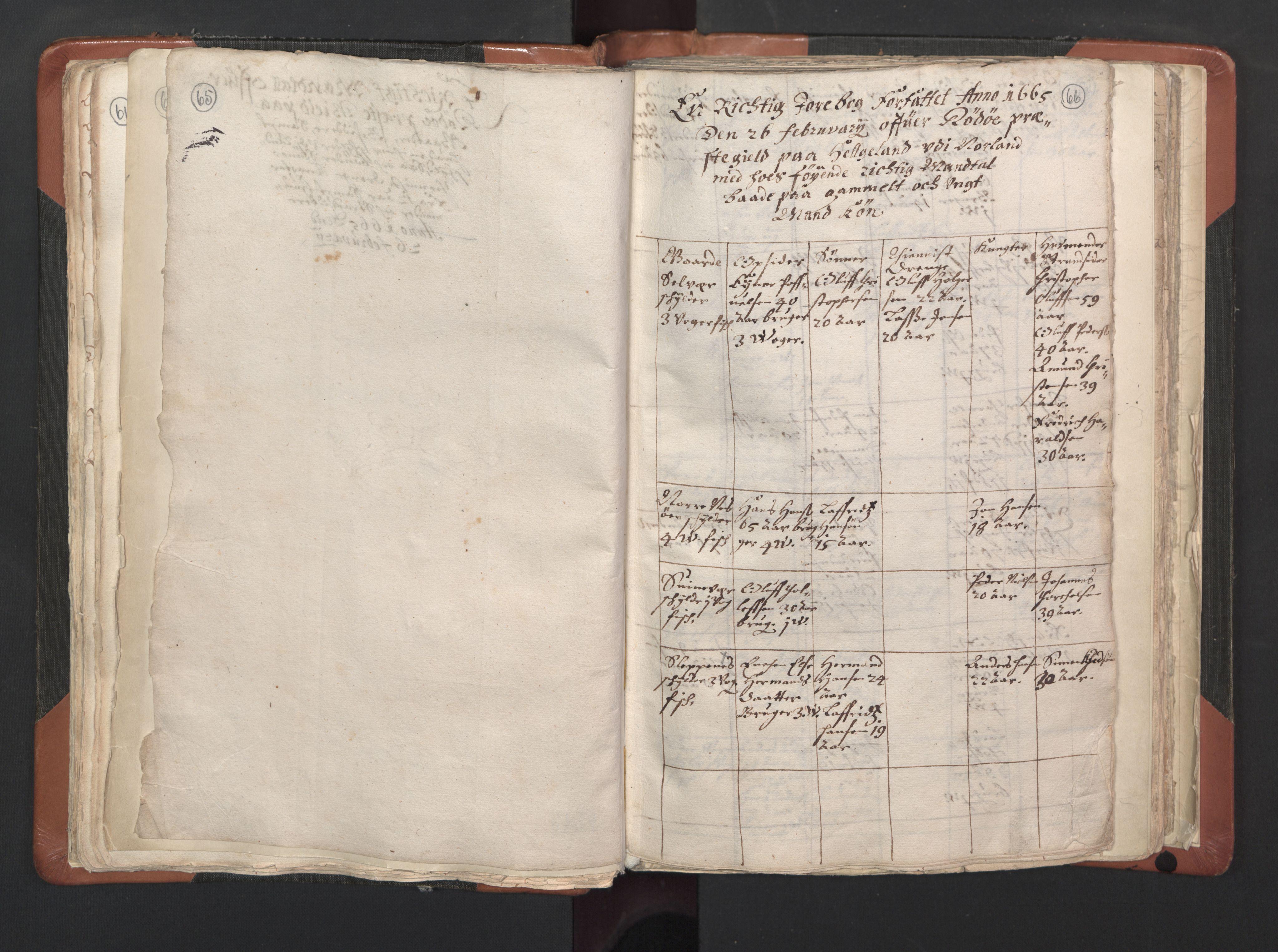 RA, Sogneprestenes manntall 1664-1666, nr. 35: Helgeland prosti og Salten prosti, 1664-1666, s. 65-66