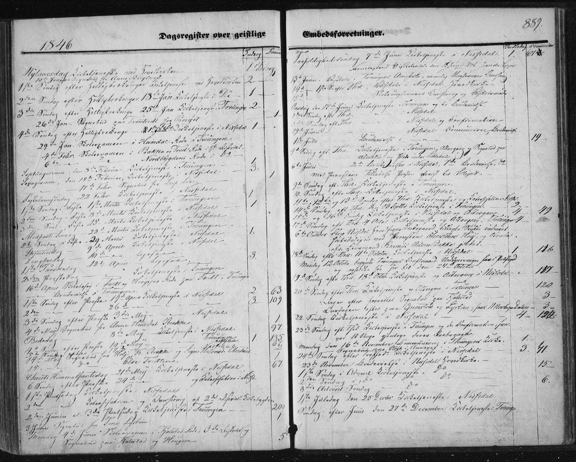 SAKO, Nissedal kirkebøker, F/Fa/L0003: Ministerialbok nr. I 3, 1846-1870, s. 888-889
