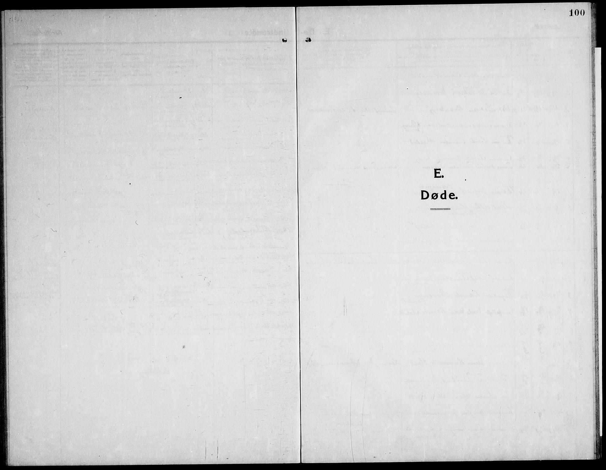 SAT, Ministerialprotokoller, klokkerbøker og fødselsregistre - Nord-Trøndelag, 732/L0319: Klokkerbok nr. 732C03, 1911-1945, s. 100