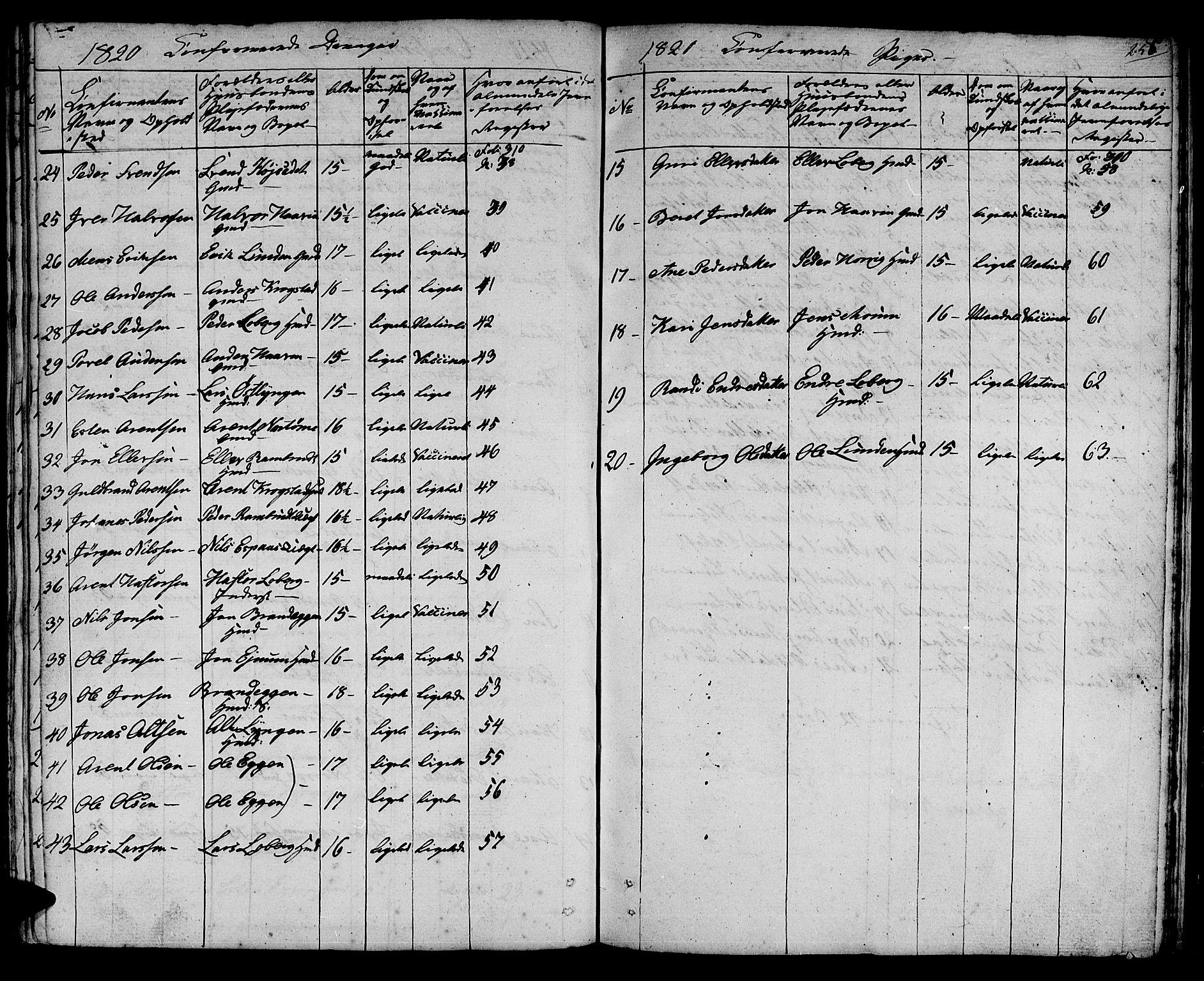 SAT, Ministerialprotokoller, klokkerbøker og fødselsregistre - Sør-Trøndelag, 692/L1108: Klokkerbok nr. 692C03, 1816-1833, s. 255