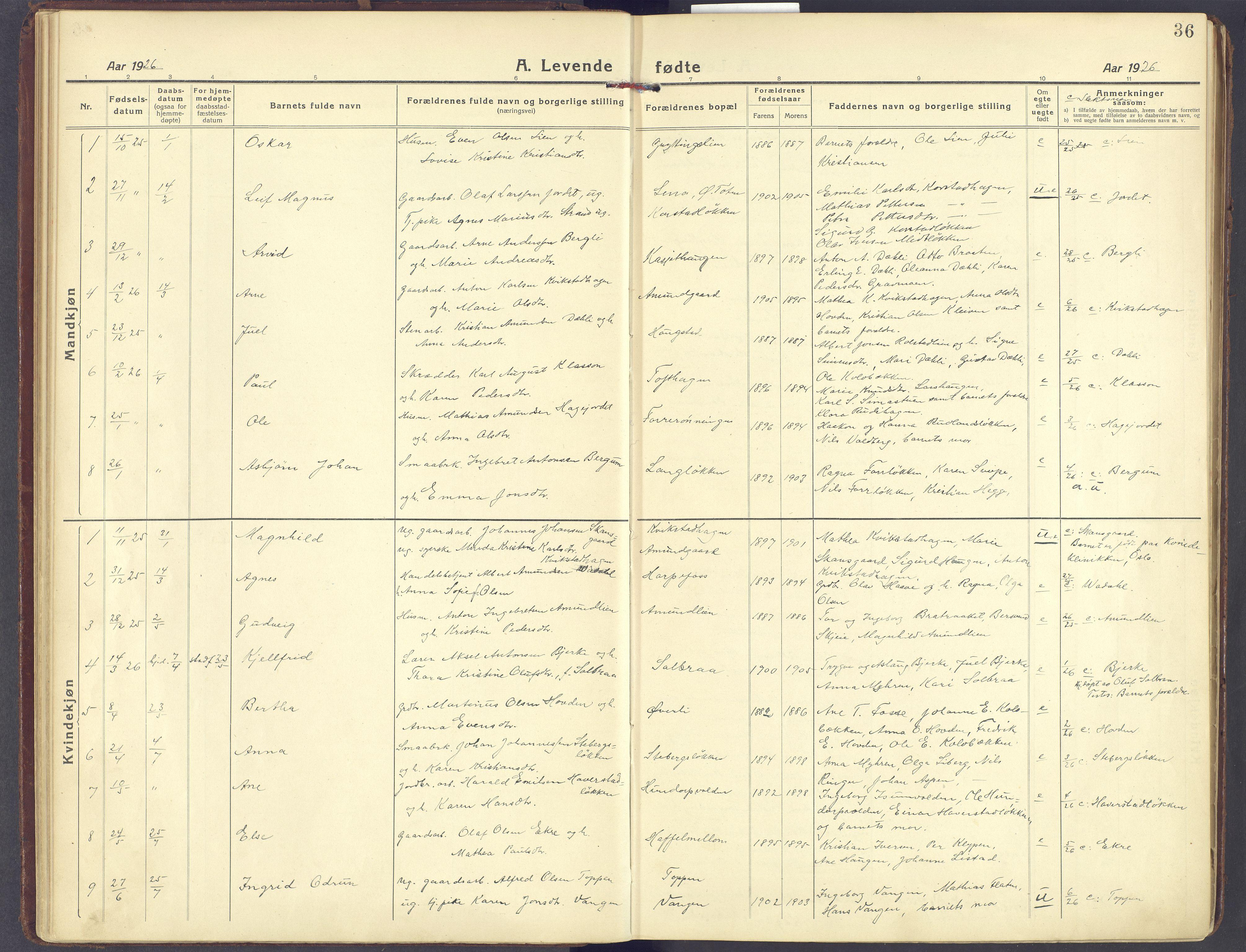 SAH, Sør-Fron prestekontor, H/Ha/Haa/L0005: Ministerialbok nr. 5, 1920-1933, s. 36