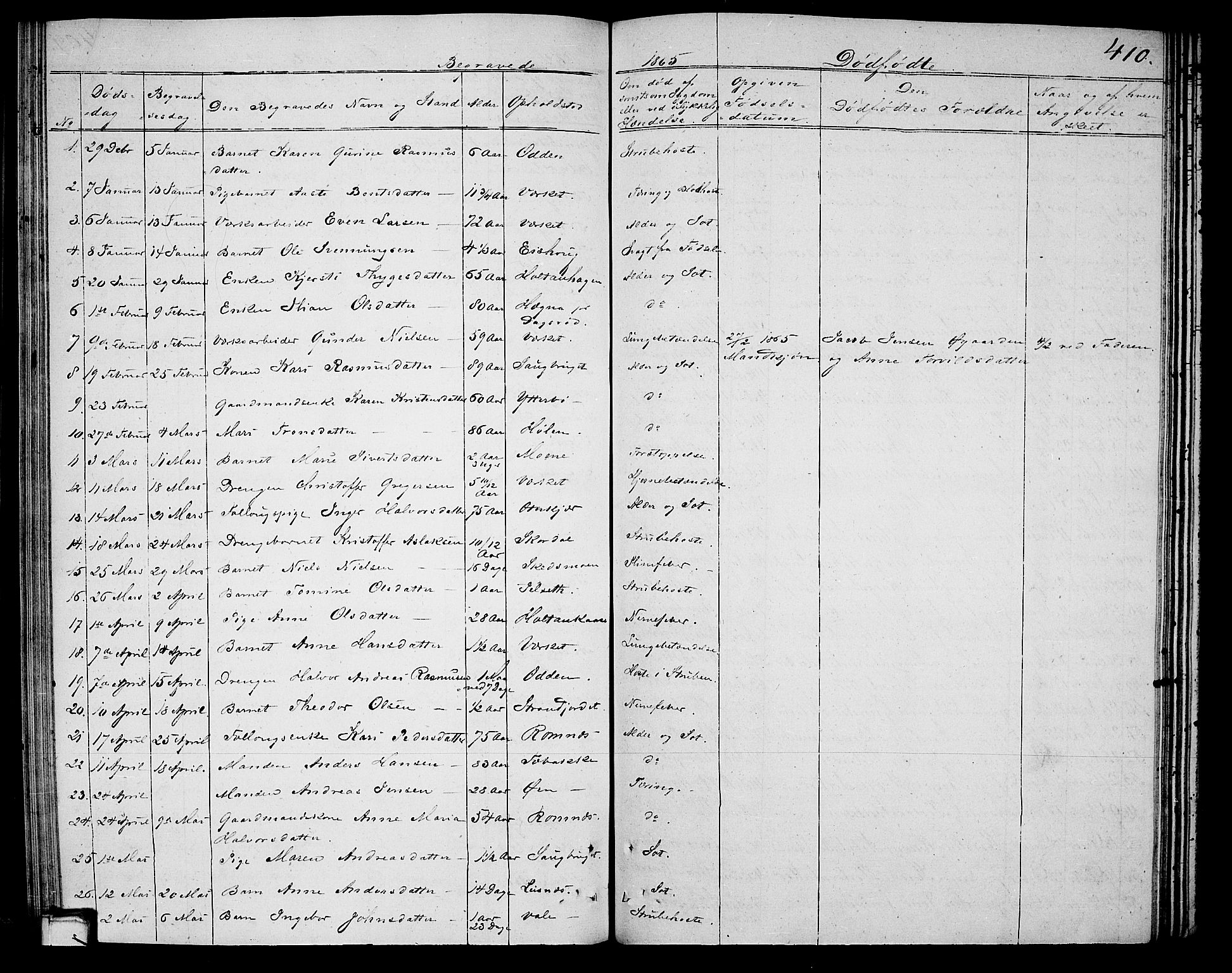 SAKO, Holla kirkebøker, G/Ga/L0003: Klokkerbok nr. I 3, 1849-1866, s. 410