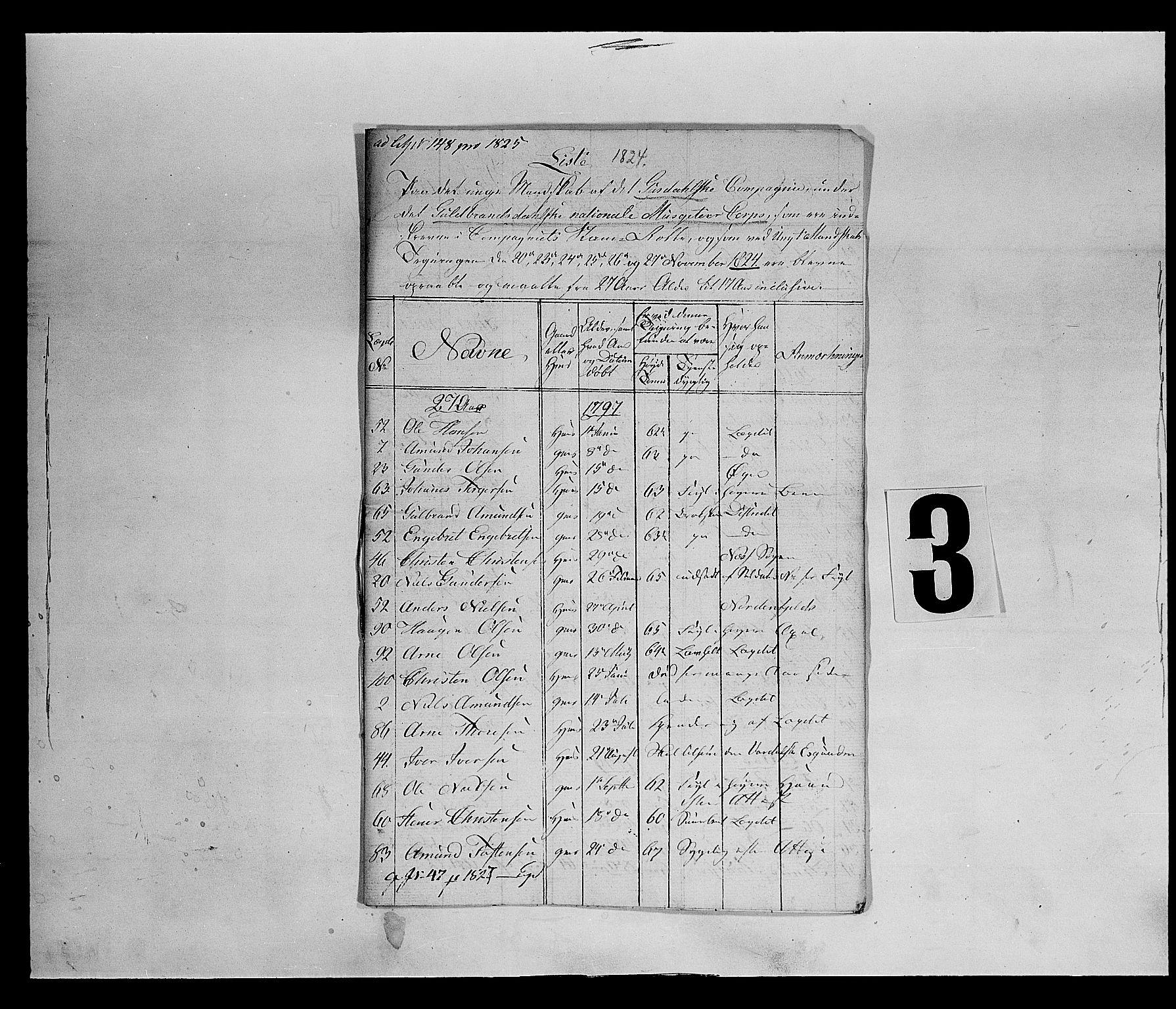 SAH, Fylkesmannen i Oppland, K/Ka/L1155: Gudbrandsdalen nasjonale musketérkorps - Gausdalske kompani, 3. og 4. divisjon av Opland landvernsbataljon, 1818-1860, s. 20