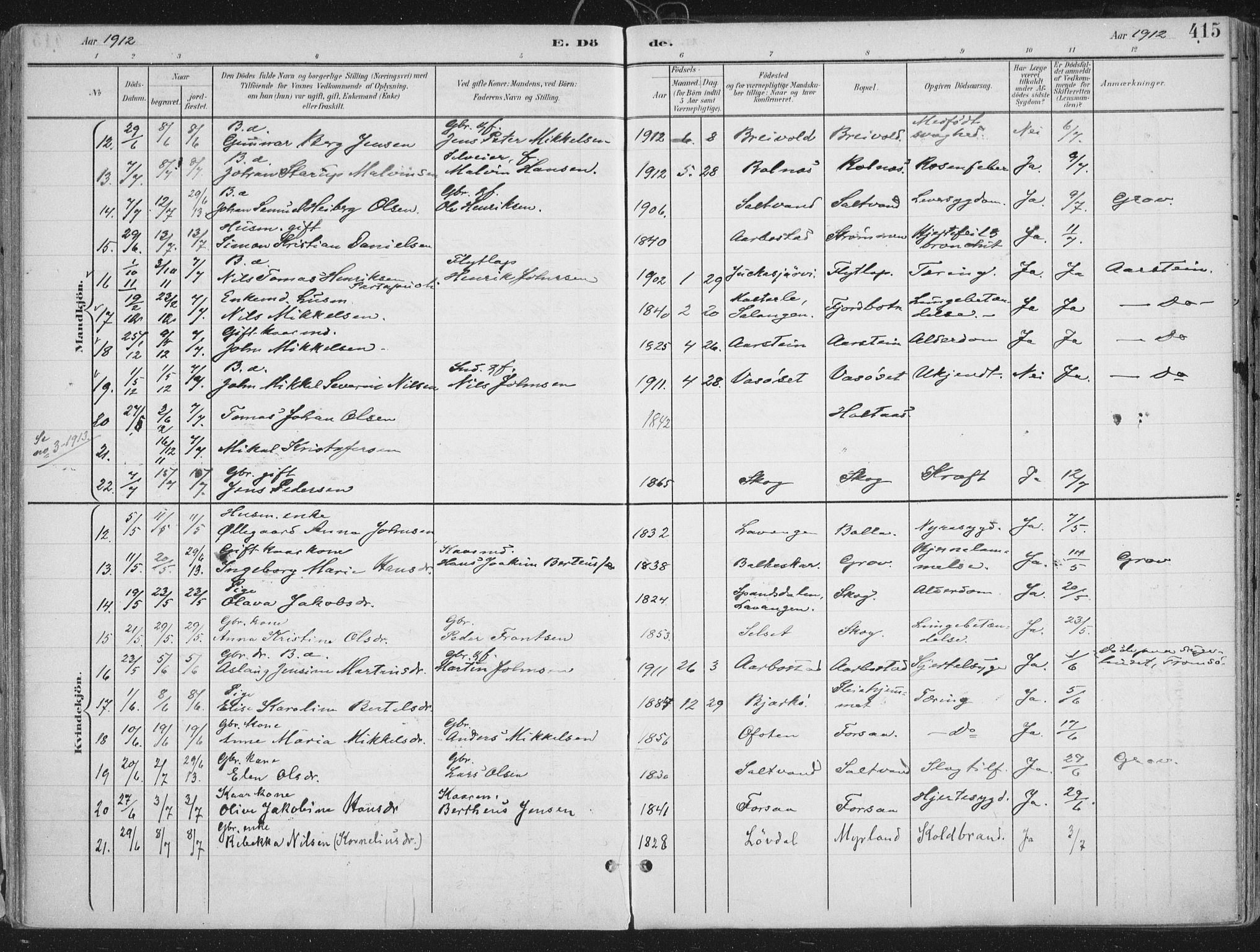 SATØ, Ibestad sokneprestembete, H/Ha/Haa/L0017kirke: Ministerialbok nr. 17, 1901-1914, s. 415