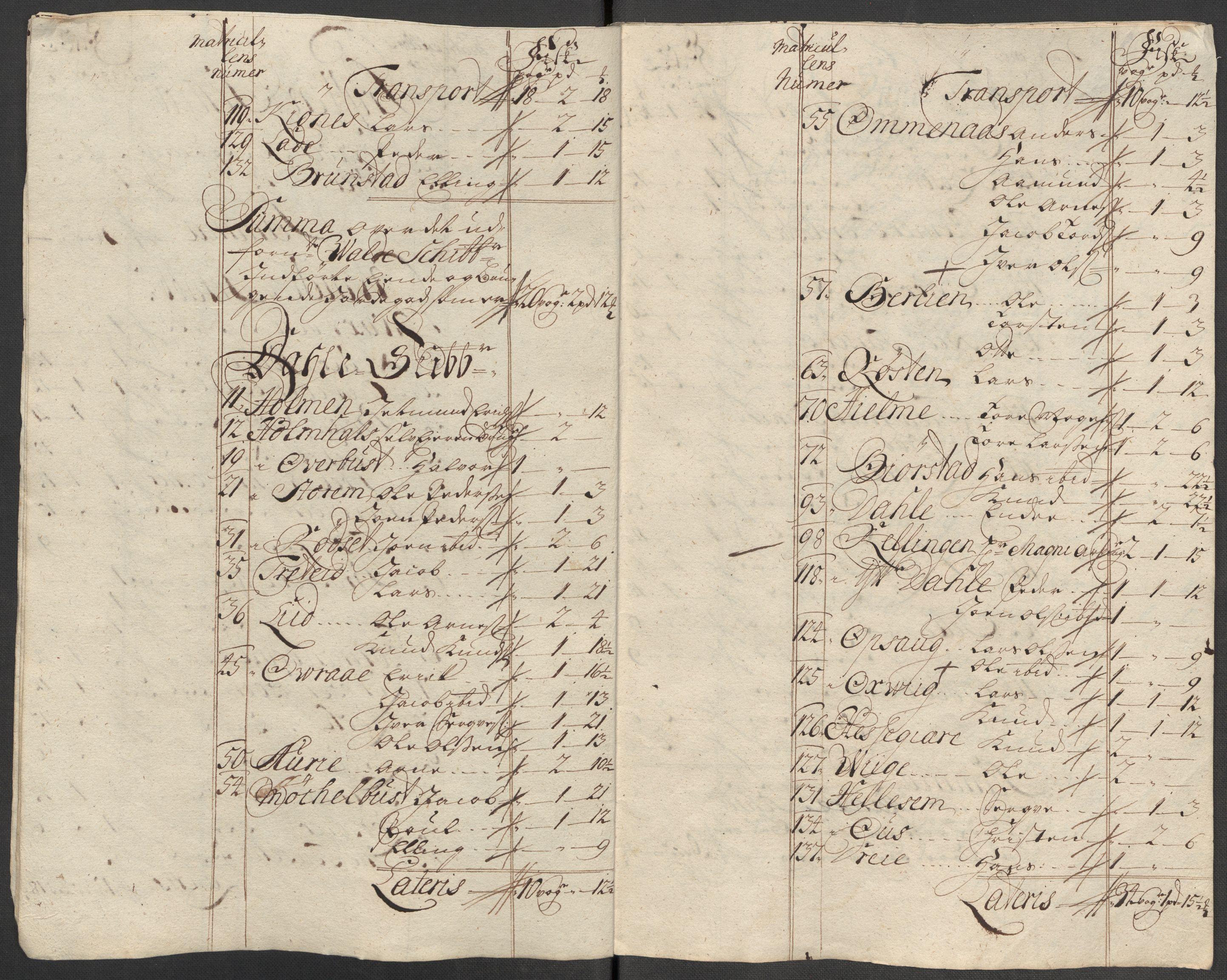 RA, Rentekammeret inntil 1814, Reviderte regnskaper, Fogderegnskap, R54/L3568: Fogderegnskap Sunnmøre, 1716, s. 136